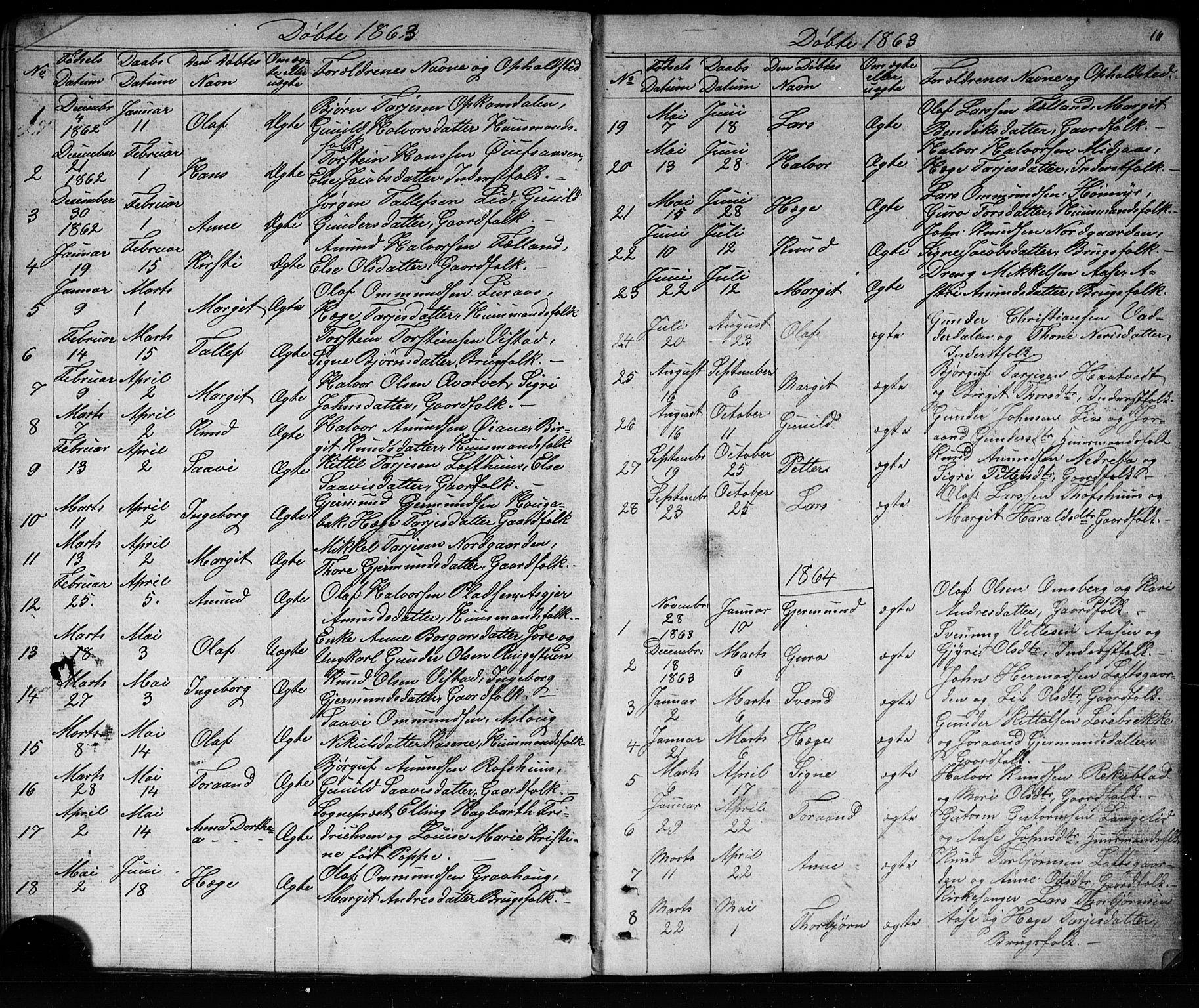 SAKO, Mo kirkebøker, G/Ga/L0001: Klokkerbok nr. I 1, 1851-1891, s. 16