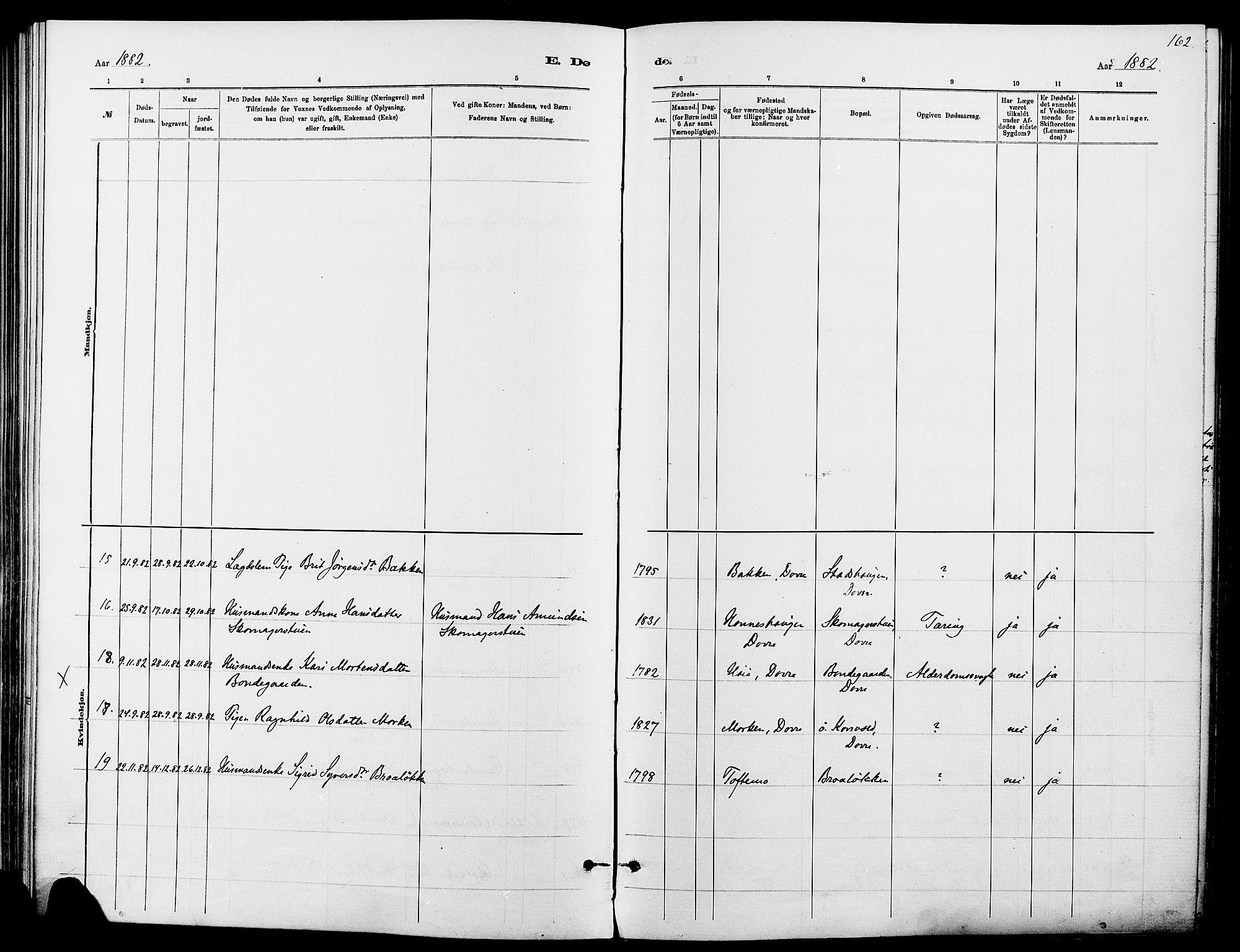 SAH, Dovre prestekontor, Ministerialbok nr. 2, 1879-1890, s. 162