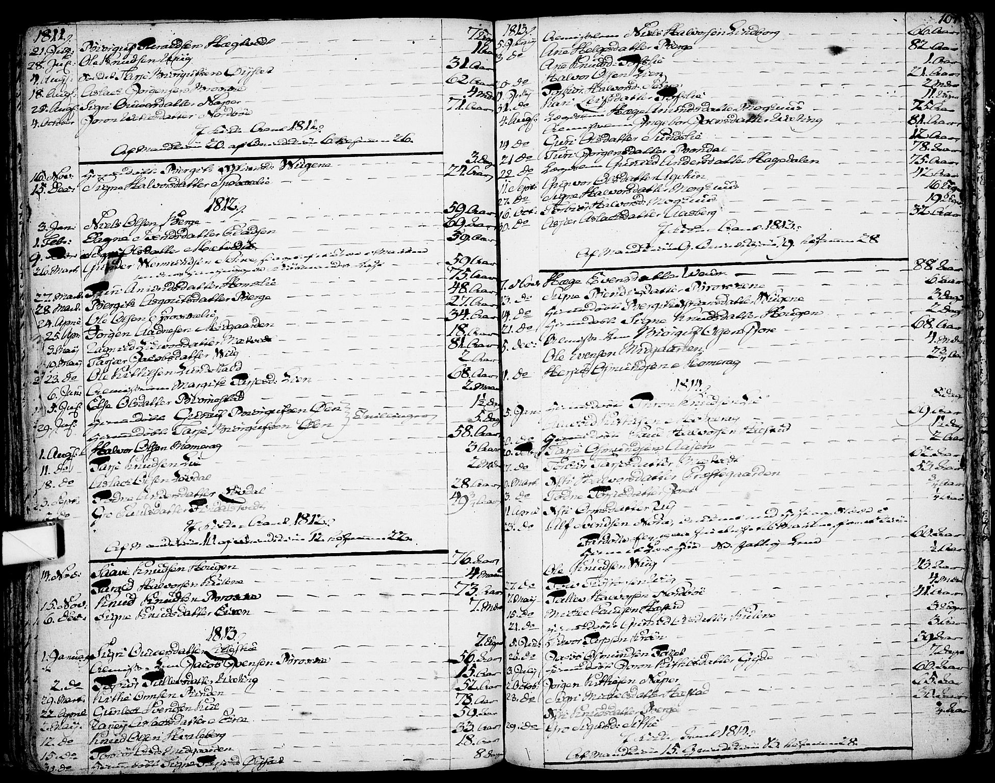 SAKO, Fyresdal kirkebøker, F/Fa/L0002: Ministerialbok nr. I 2, 1769-1814, s. 101