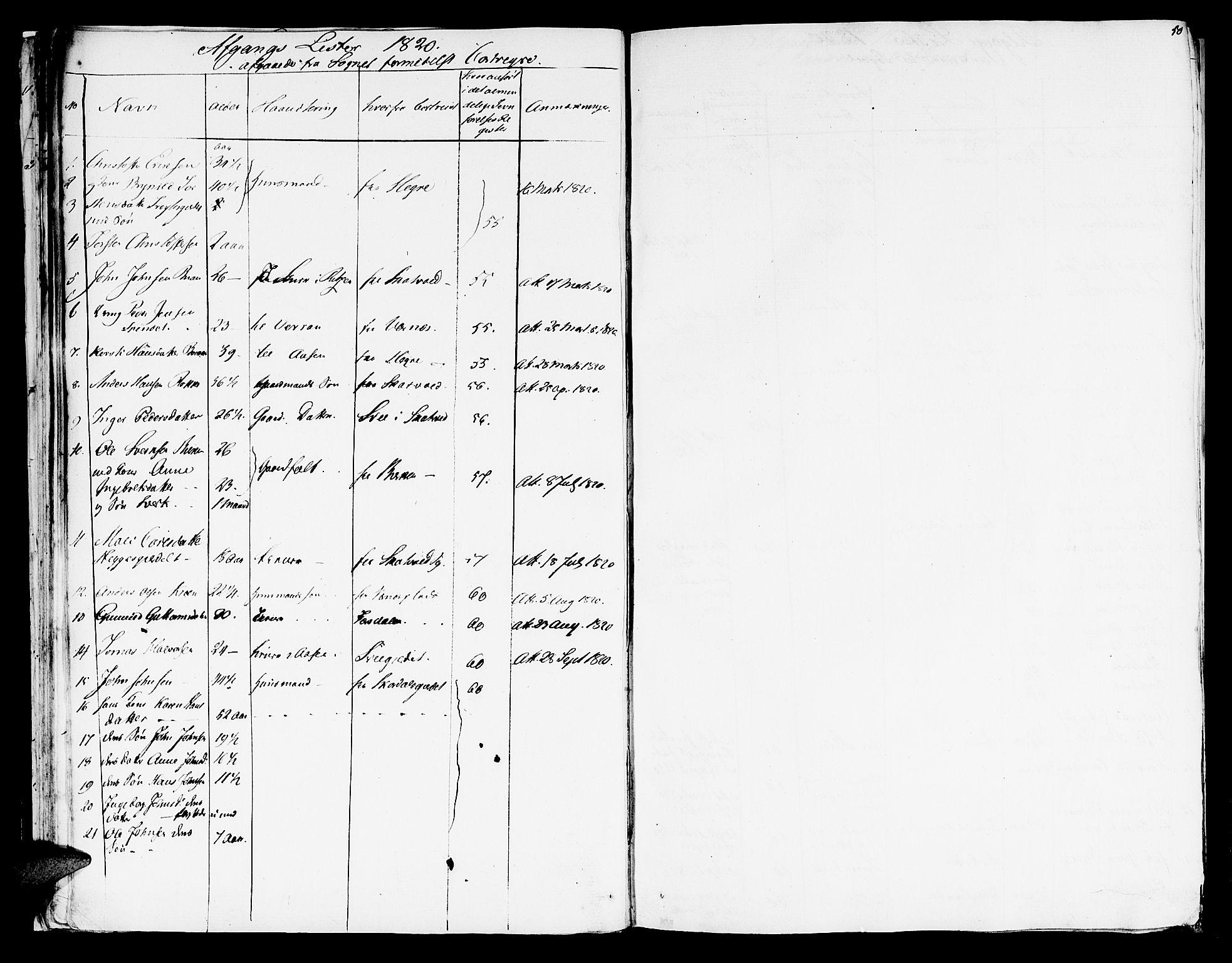 SAT, Ministerialprotokoller, klokkerbøker og fødselsregistre - Nord-Trøndelag, 709/L0061: Ministerialbok nr. 709A09 /1, 1820-1821, s. 50