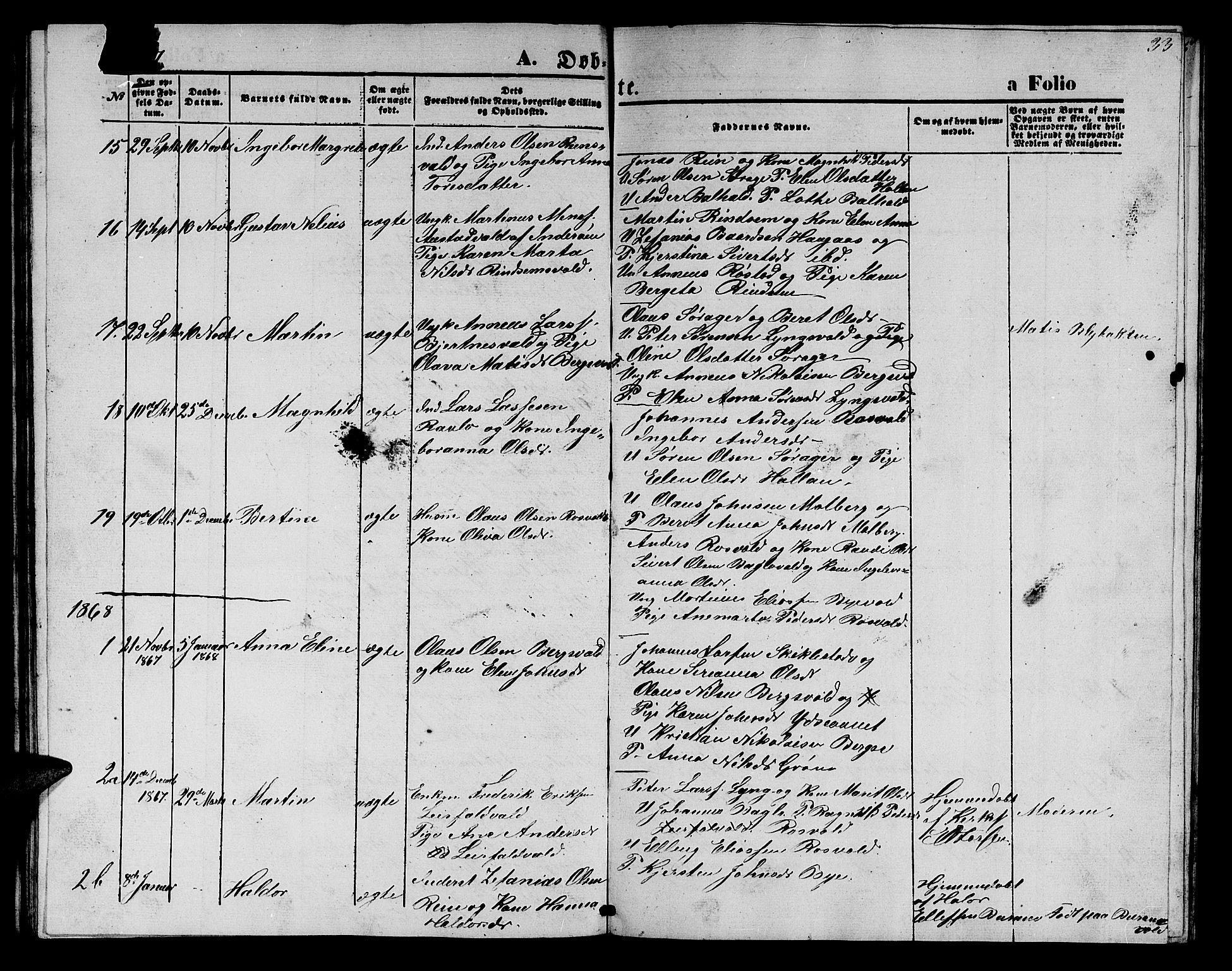 SAT, Ministerialprotokoller, klokkerbøker og fødselsregistre - Nord-Trøndelag, 726/L0270: Klokkerbok nr. 726C01, 1858-1868, s. 33