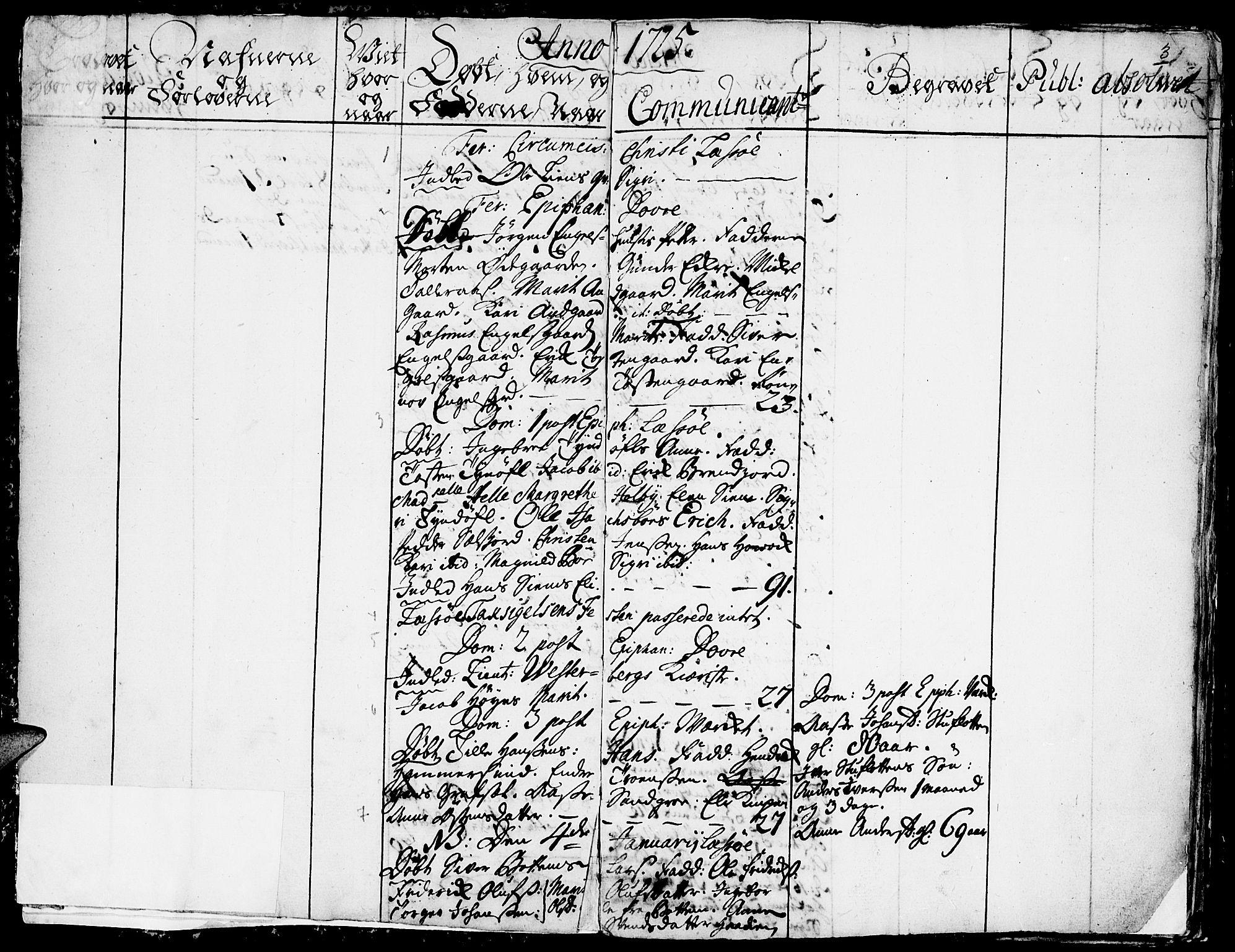 SAH, Lesja prestekontor, Ministerialbok nr. 1, 1724-1731, s. 3