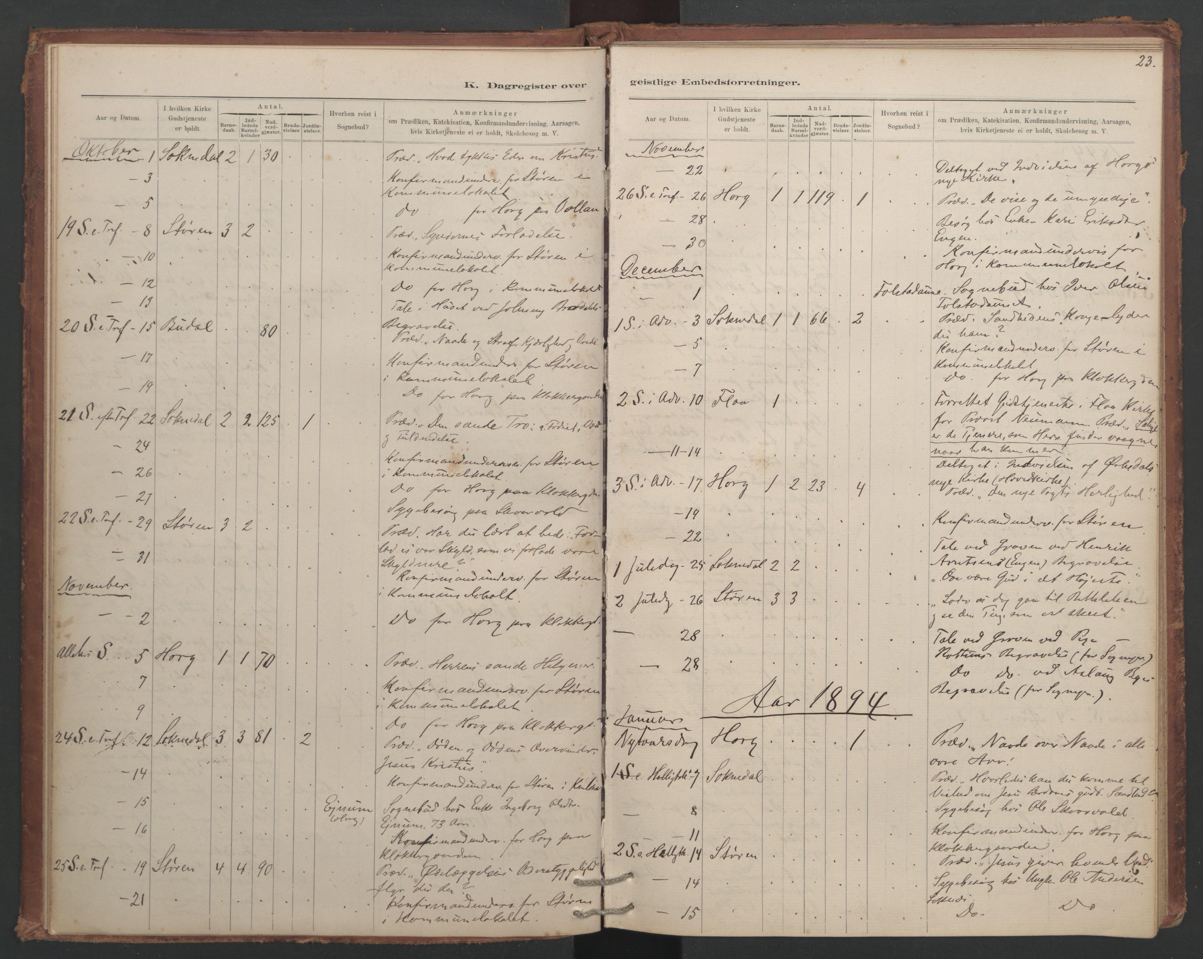 SAT, Ministerialprotokoller, klokkerbøker og fødselsregistre - Sør-Trøndelag, 687/L1012: Dagregister nr. 687B01, 1887-1914, s. 23