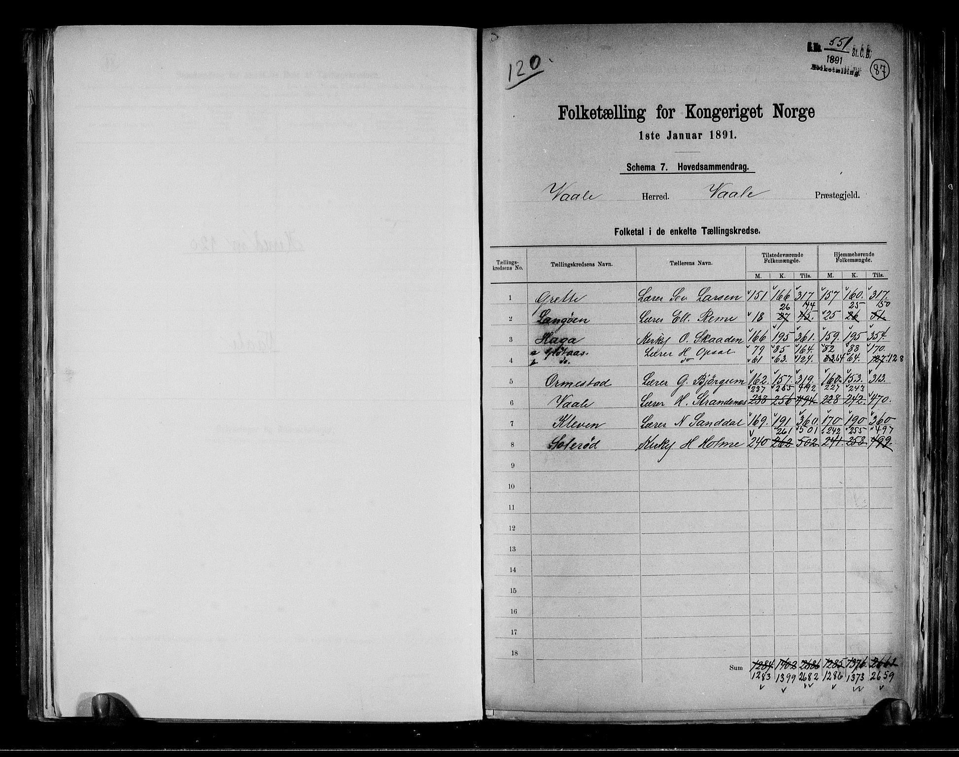 RA, Folketelling 1891 for 0716 Våle herred, 1891, s. 2