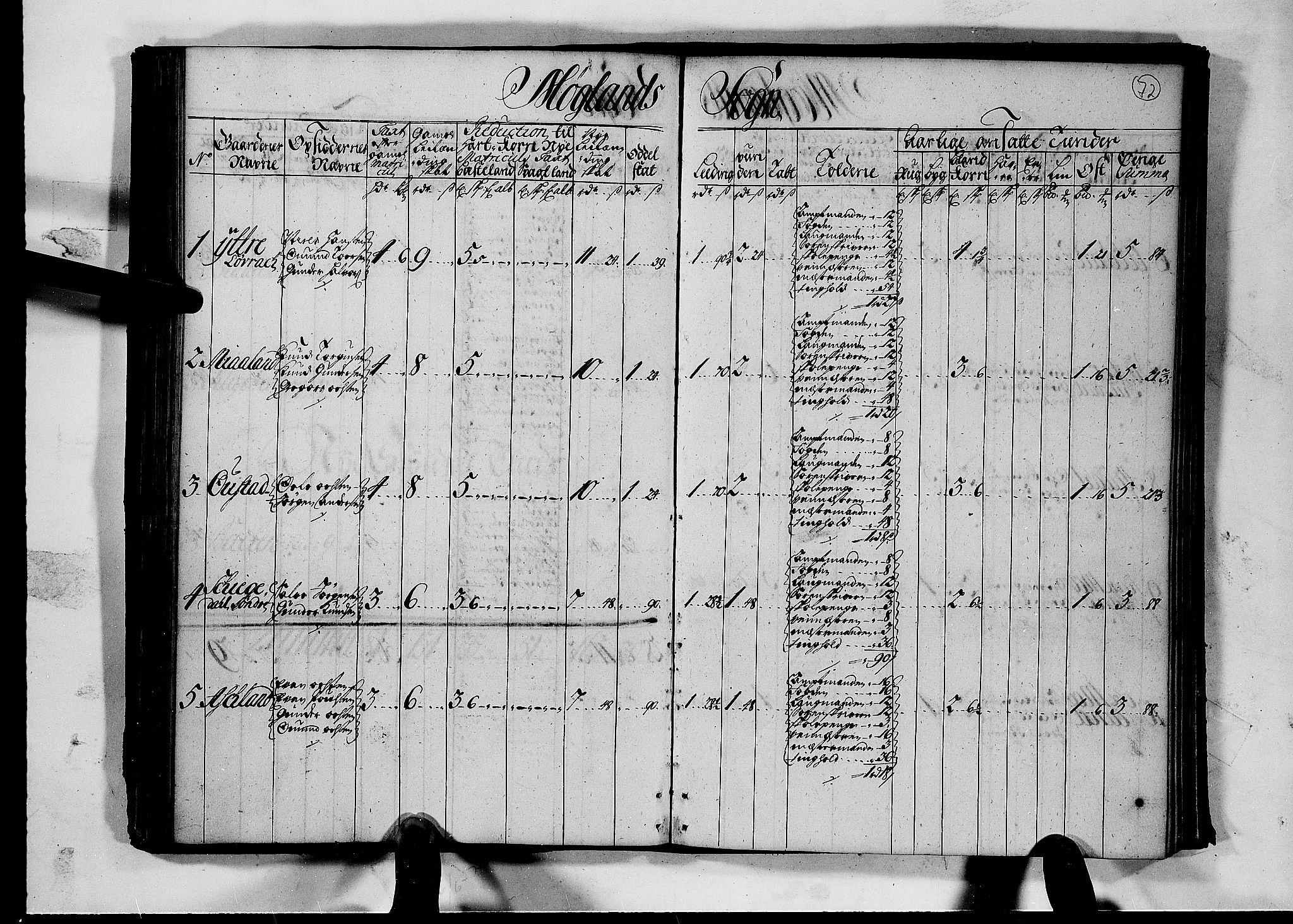 RA, Rentekammeret inntil 1814, Realistisk ordnet avdeling, N/Nb/Nbf/L0126: Råbyggelag matrikkelprotokoll, 1723, s. 71b-72a