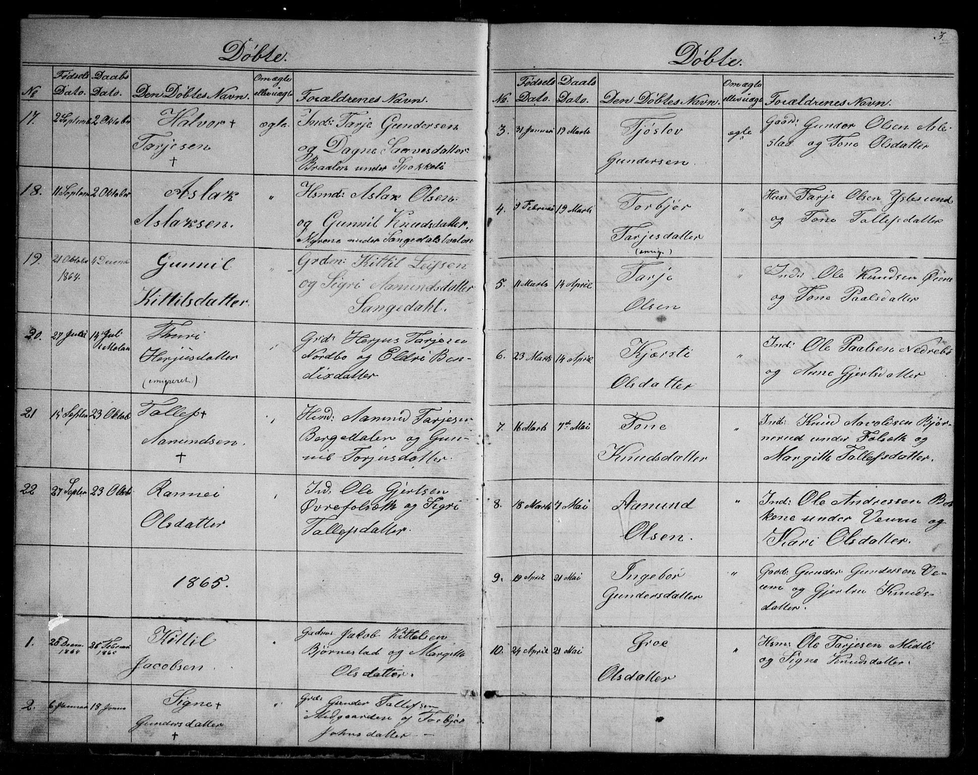 SAKO, Fyresdal kirkebøker, G/Gb/L0001: Klokkerbok nr. II 1, 1864-1890, s. 3