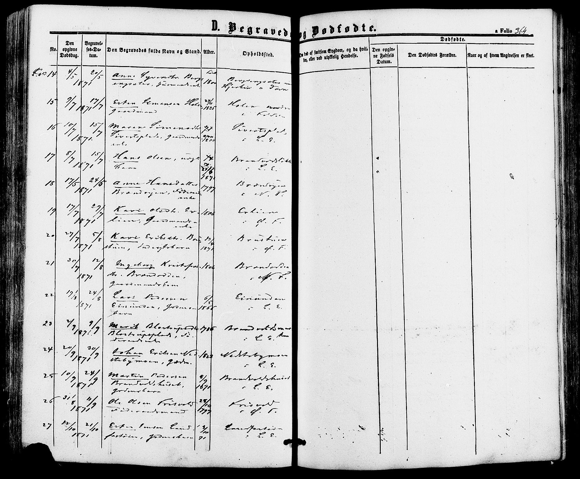SAH, Alvdal prestekontor, Ministerialbok nr. 1, 1863-1882, s. 364