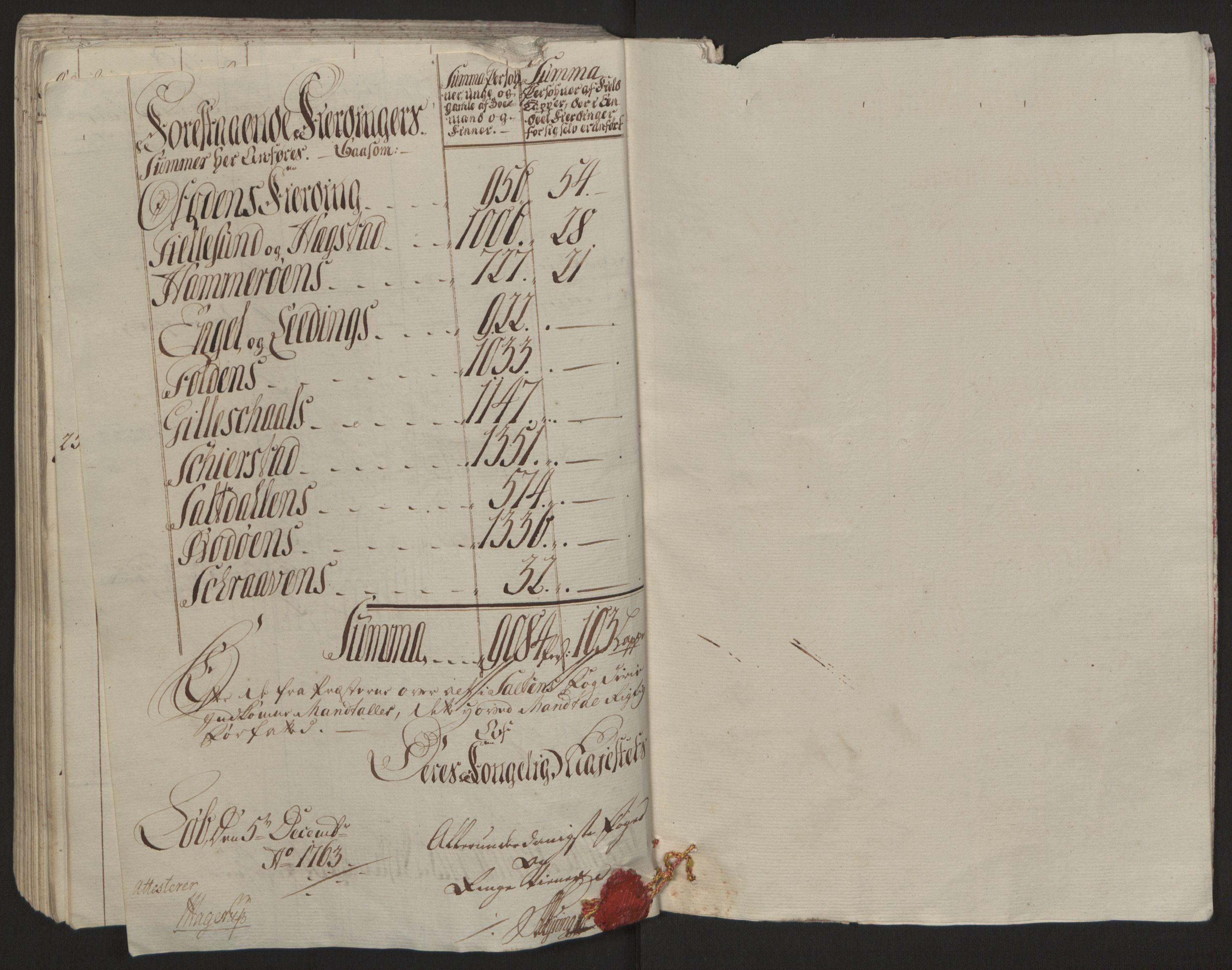 RA, Rentekammeret inntil 1814, Reviderte regnskaper, Fogderegnskap, R66/L4670: Ekstraskatten Salten, 1762-1764, s. 136