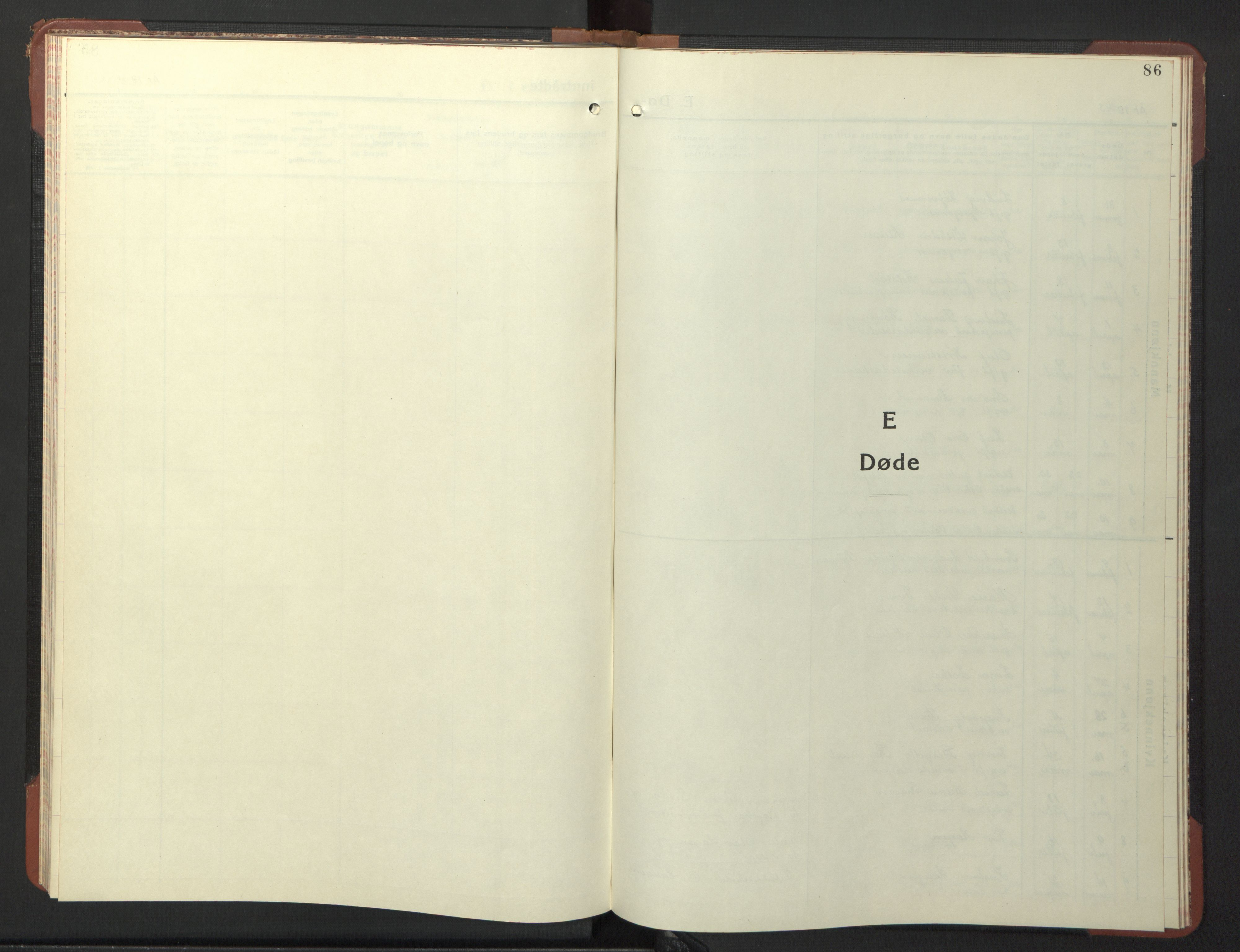 SAT, Ministerialprotokoller, klokkerbøker og fødselsregistre - Sør-Trøndelag, 611/L0358: Klokkerbok nr. 611C06, 1943-1946, s. 86