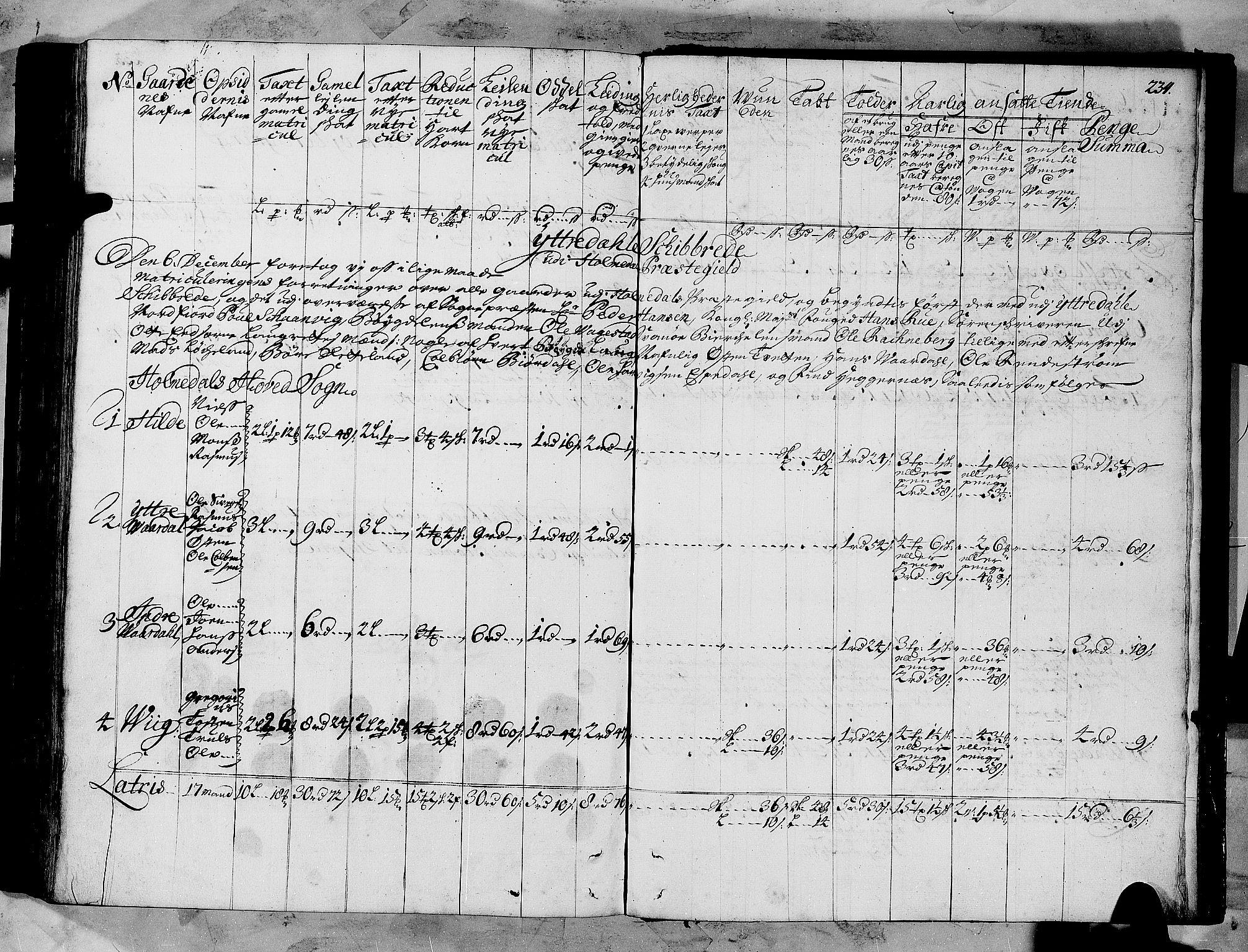 RA, Rentekammeret inntil 1814, Realistisk ordnet avdeling, N/Nb/Nbf/L0147: Sunnfjord og Nordfjord matrikkelprotokoll, 1723, s. 233b-234a