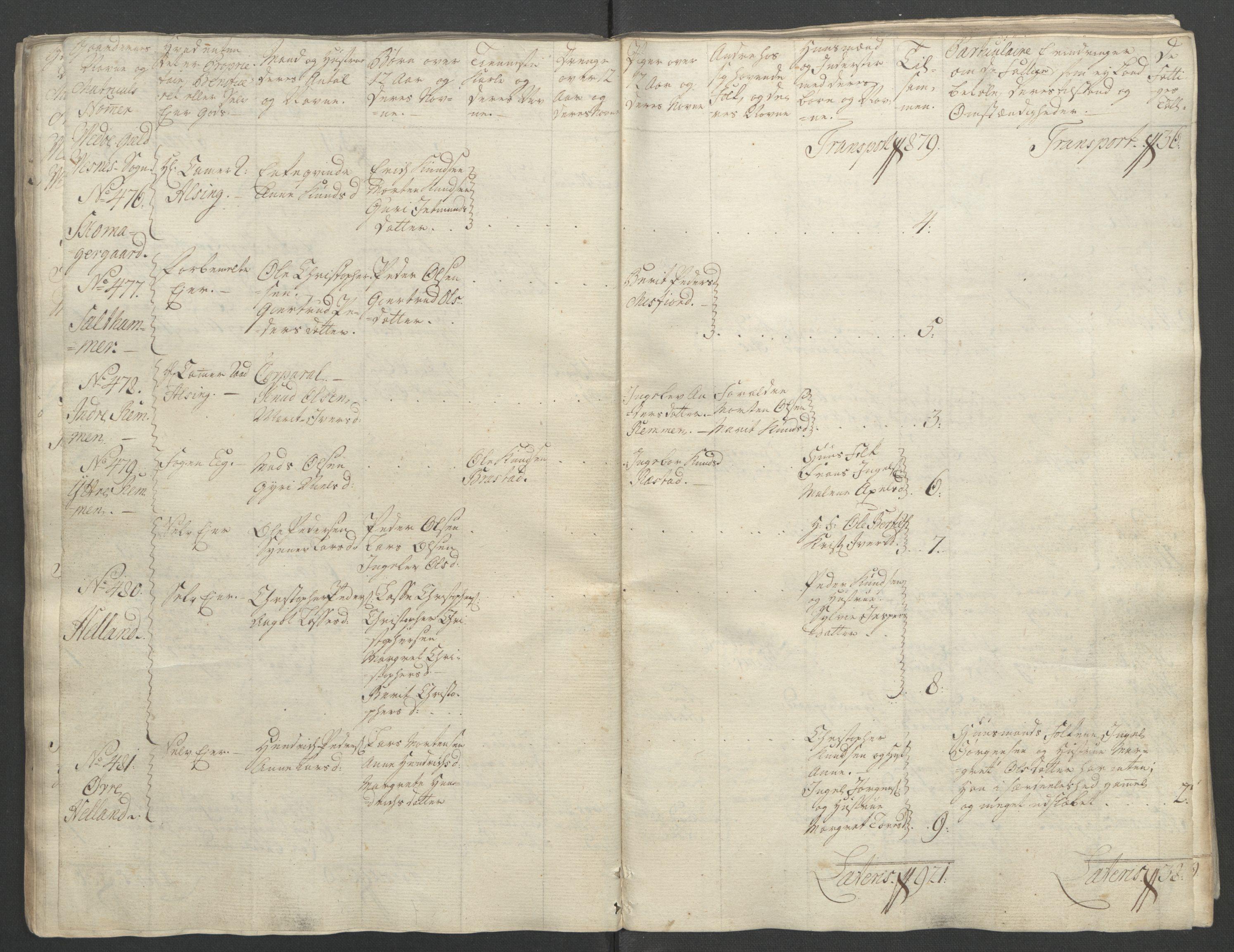 RA, Rentekammeret inntil 1814, Reviderte regnskaper, Fogderegnskap, R55/L3730: Ekstraskatten Romsdal, 1762-1763, s. 92