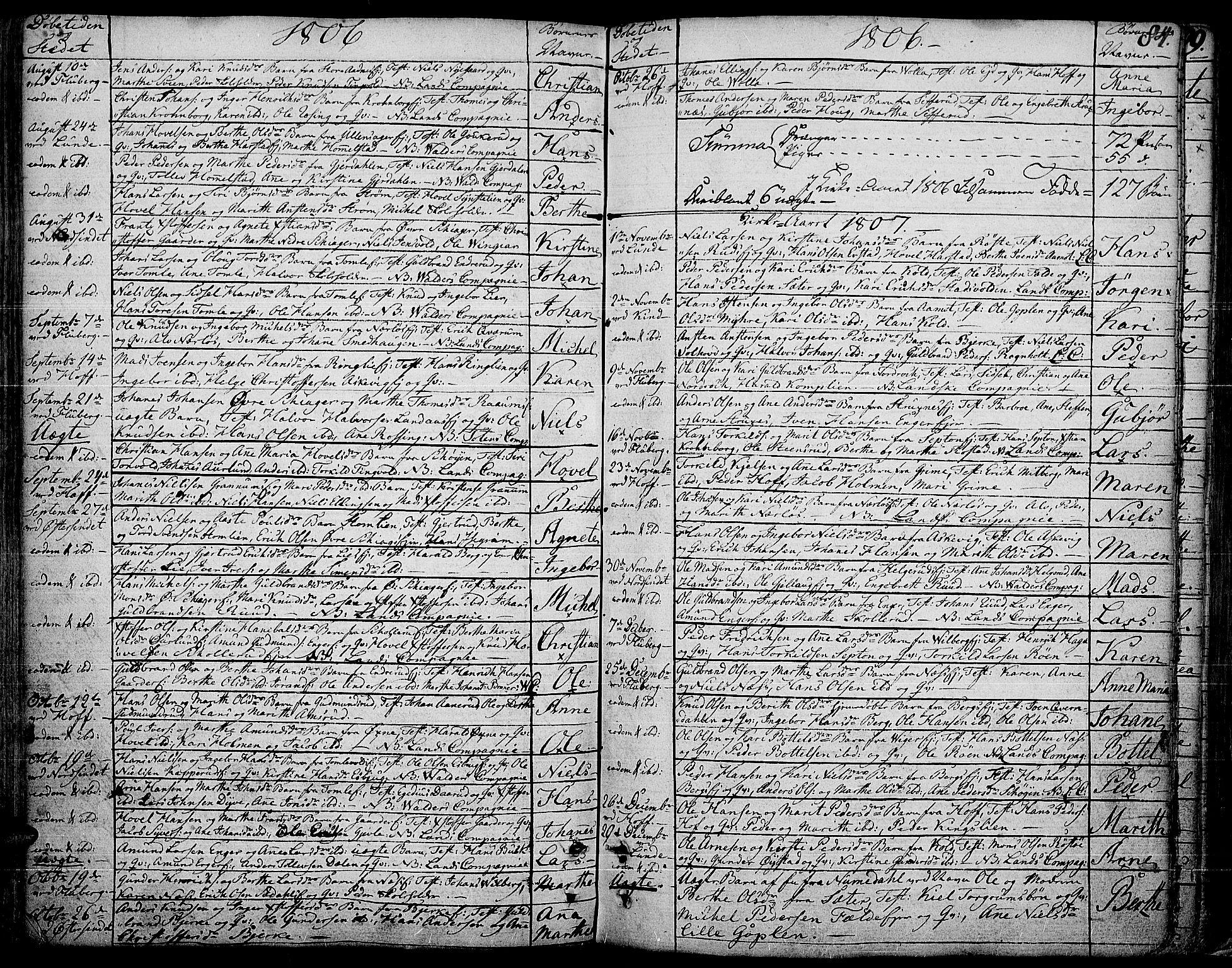 SAH, Land prestekontor, Ministerialbok nr. 6, 1784-1813, s. 84