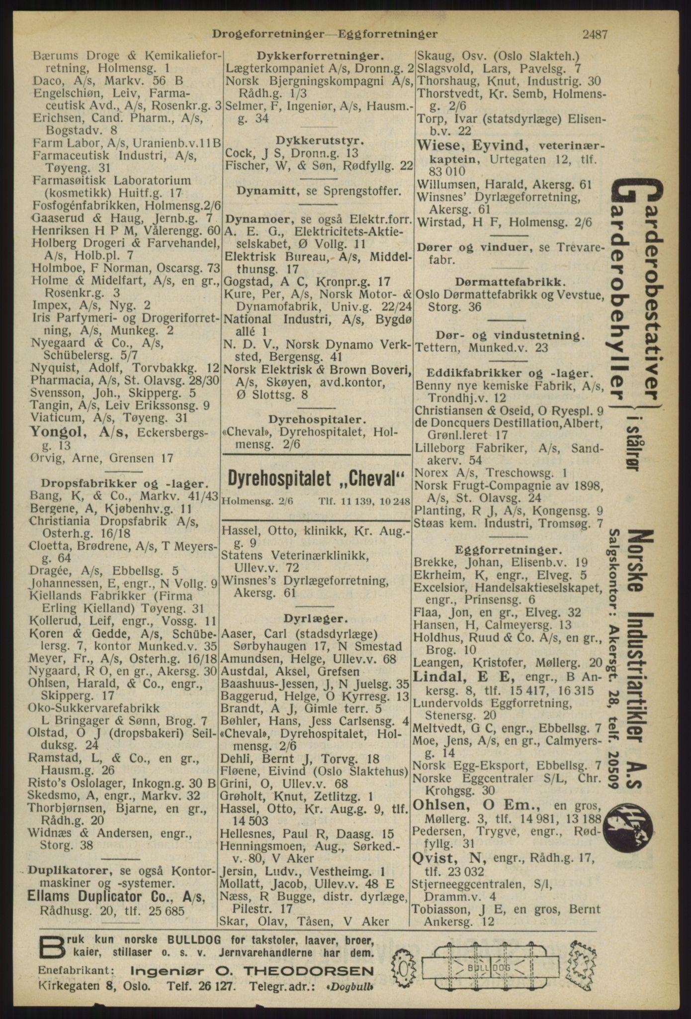 RA, Oslo adressebok (publikasjon)*, 1936, s. 2487