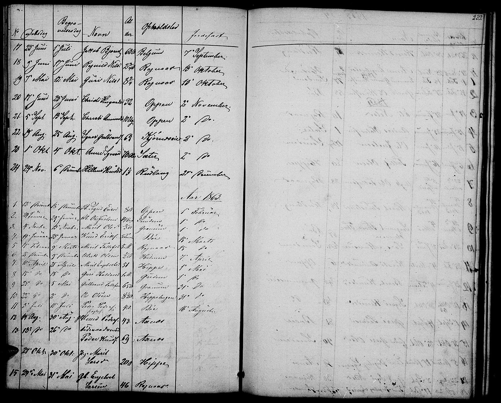 SAH, Nord-Aurdal prestekontor, Klokkerbok nr. 4, 1842-1882, s. 232