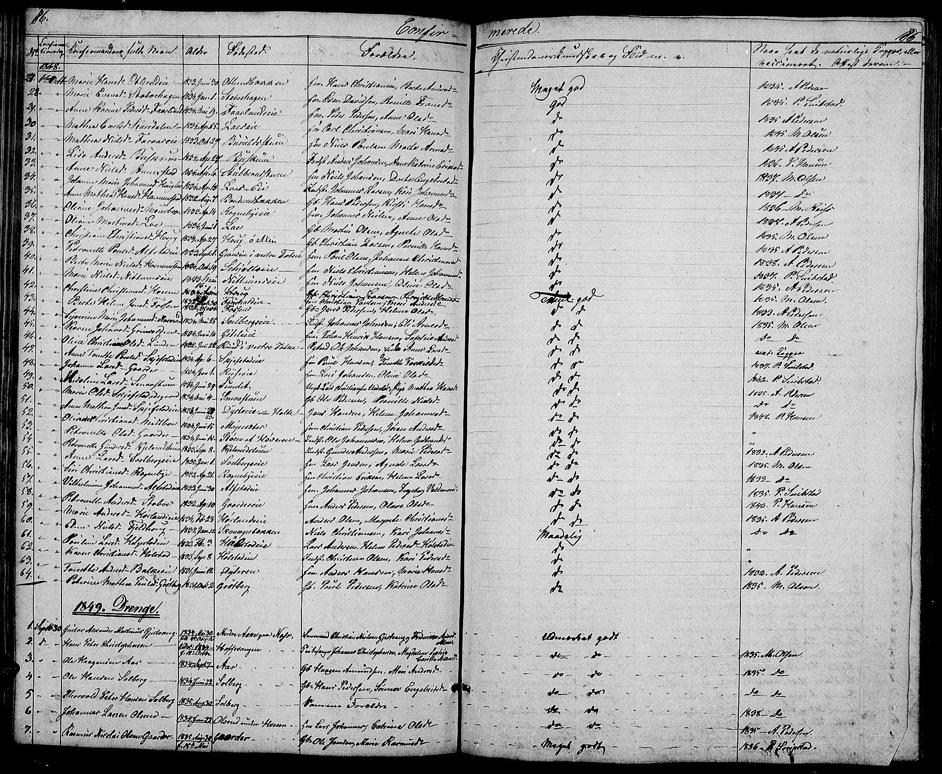 SAH, Østre Toten prestekontor, Klokkerbok nr. 3, 1848-1857, s. 86