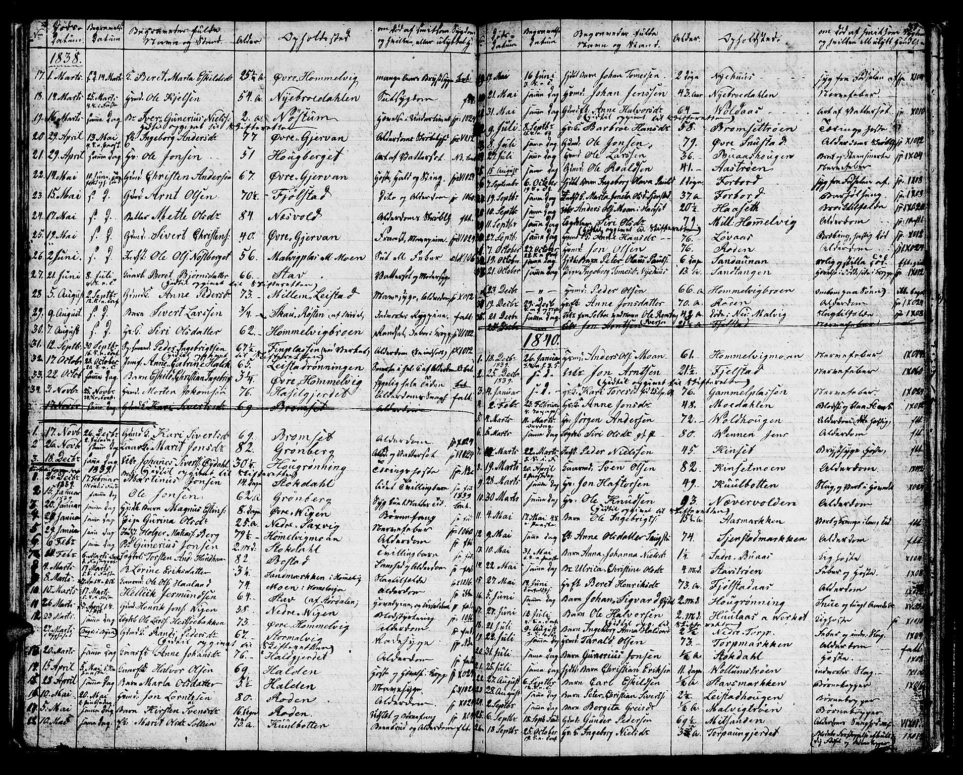 SAT, Ministerialprotokoller, klokkerbøker og fødselsregistre - Sør-Trøndelag, 616/L0421: Klokkerbok nr. 616C04, 1834-1850, s. 37