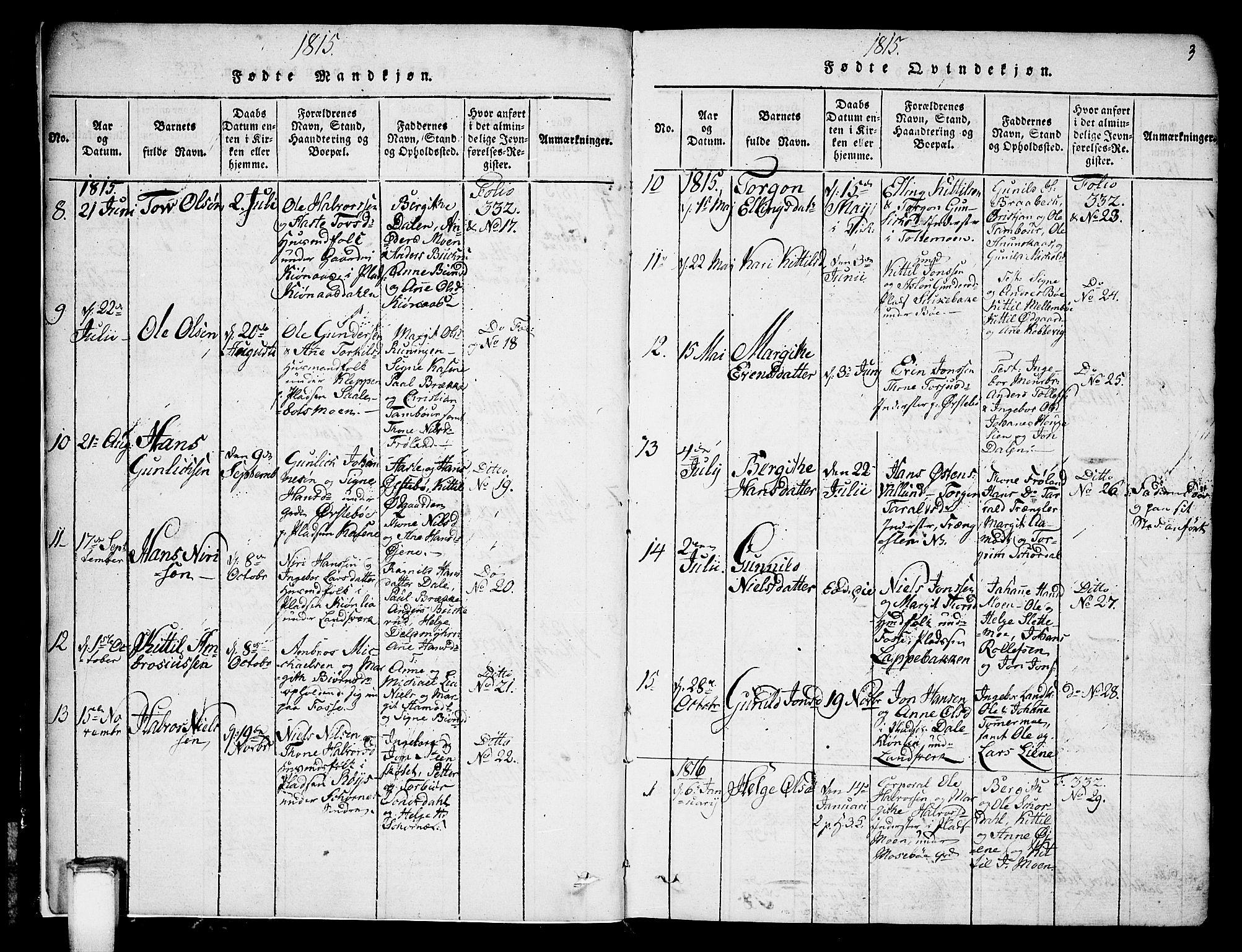 SAKO, Hjartdal kirkebøker, G/Gb/L0001: Klokkerbok nr. II 1, 1815-1842, s. 3