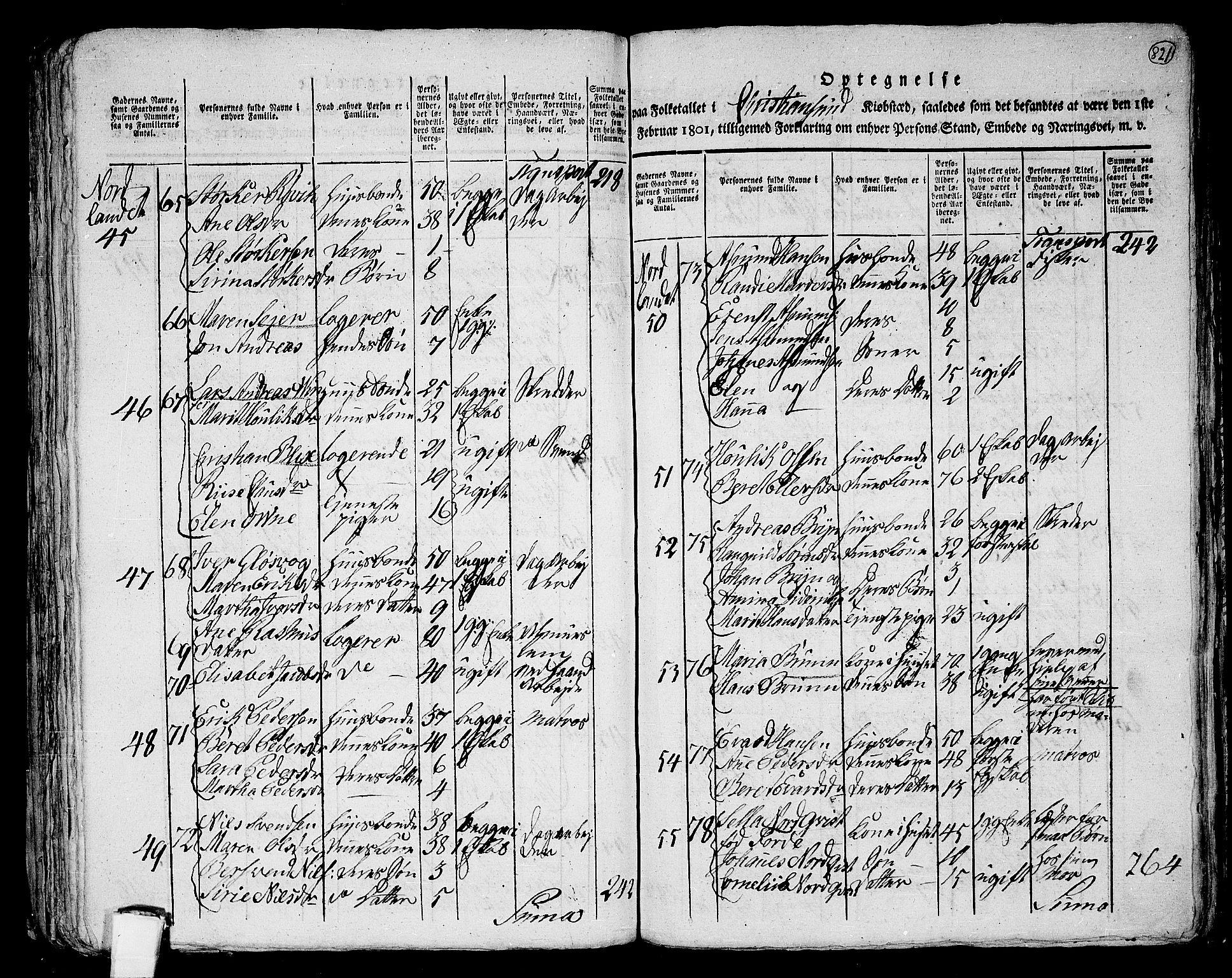 RA, Folketelling 1801 for 1553P Kvernes prestegjeld, 1801, s. 820b-821a