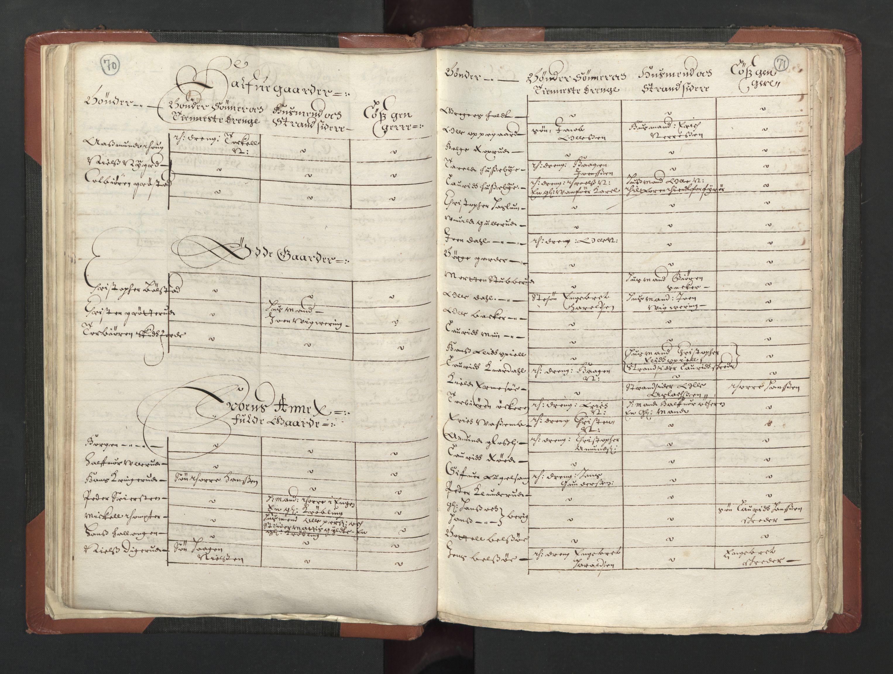 RA, Fogdenes og sorenskrivernes manntall 1664-1666, nr. 2: Aker fogderi, Follo fogderi, Nedre Romerike fogderi og Øvre Romerike fogderi, 1664, s. 70-71