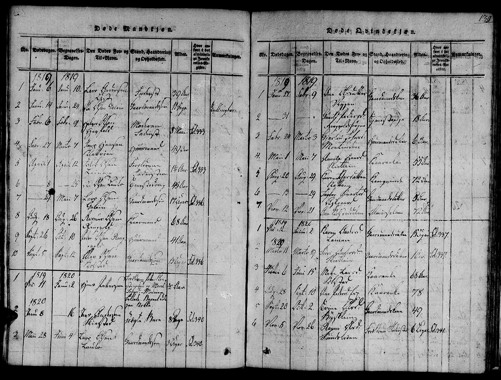 SAT, Ministerialprotokoller, klokkerbøker og fødselsregistre - Sør-Trøndelag, 691/L1067: Ministerialbok nr. 691A03 /3, 1816-1826, s. 139