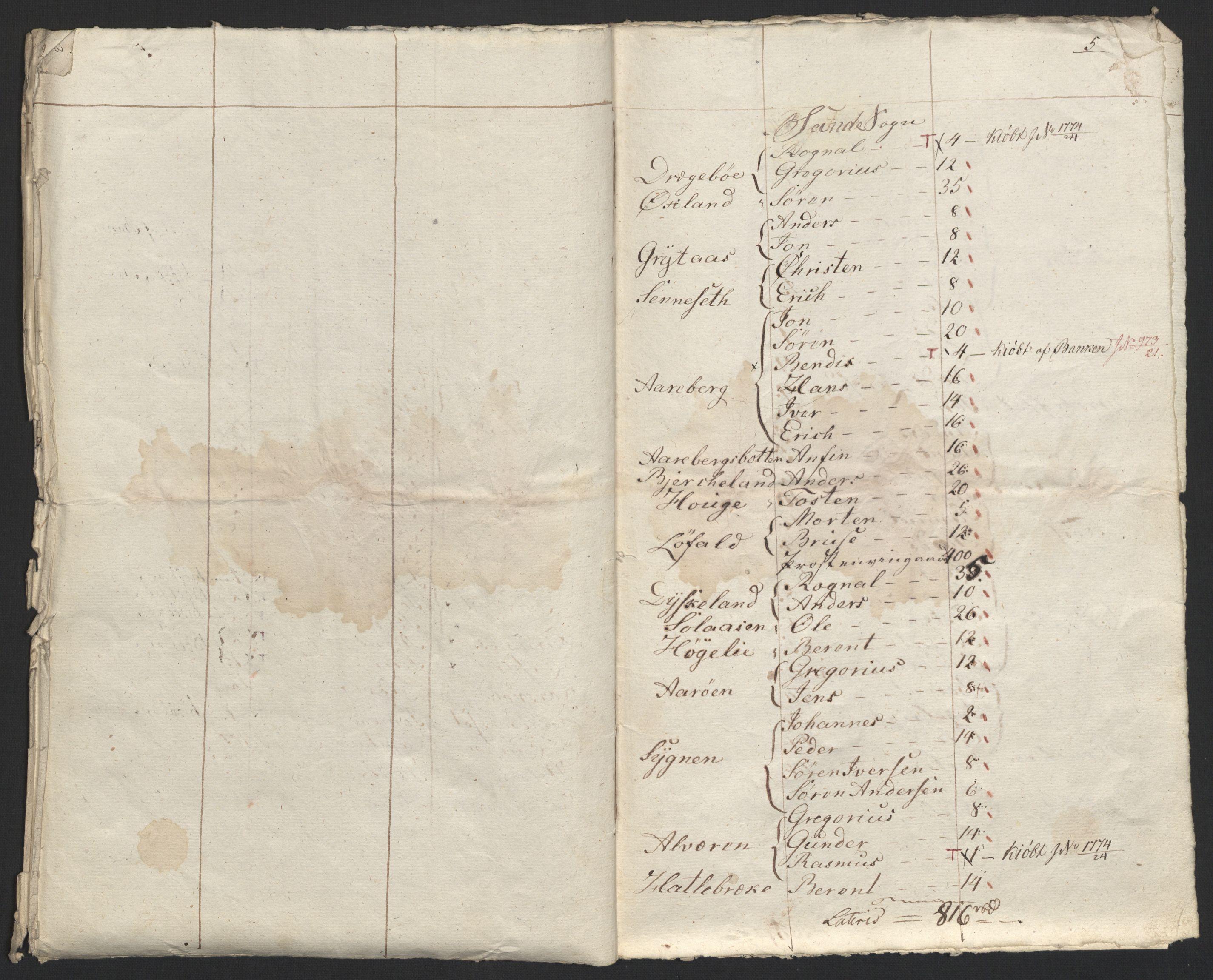 NOBA, Norges Bank/Sølvskatten 1816*, 1816-1828, s. 145