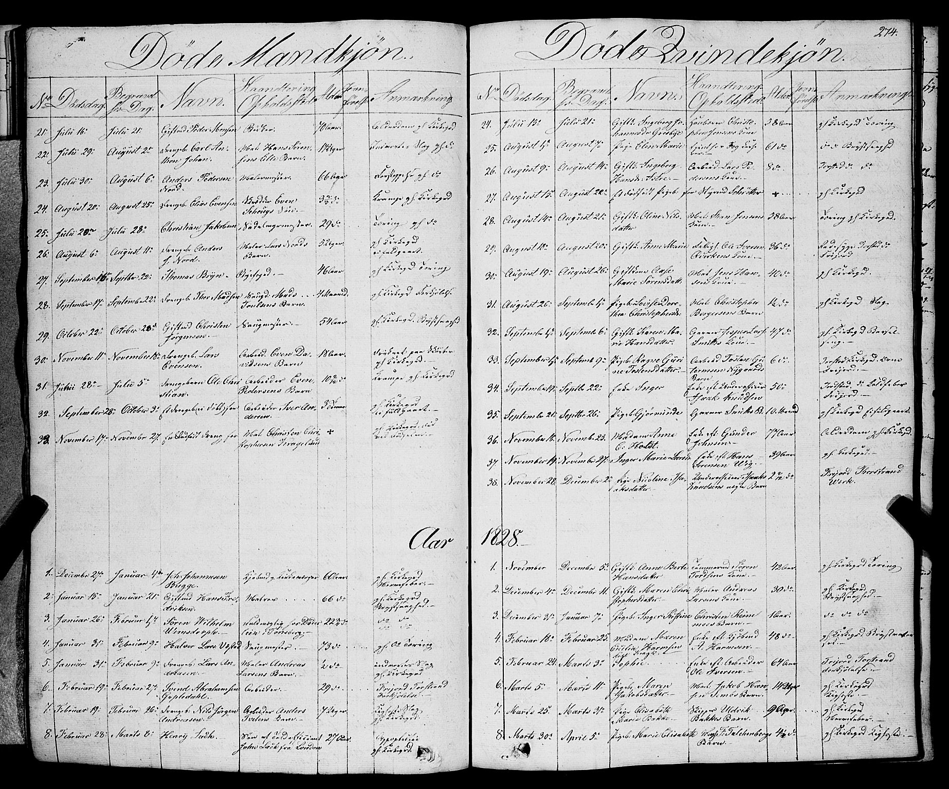SAKO, Larvik kirkebøker, F/Fa/L0002: Ministerialbok nr. I 2, 1825-1847, s. 274