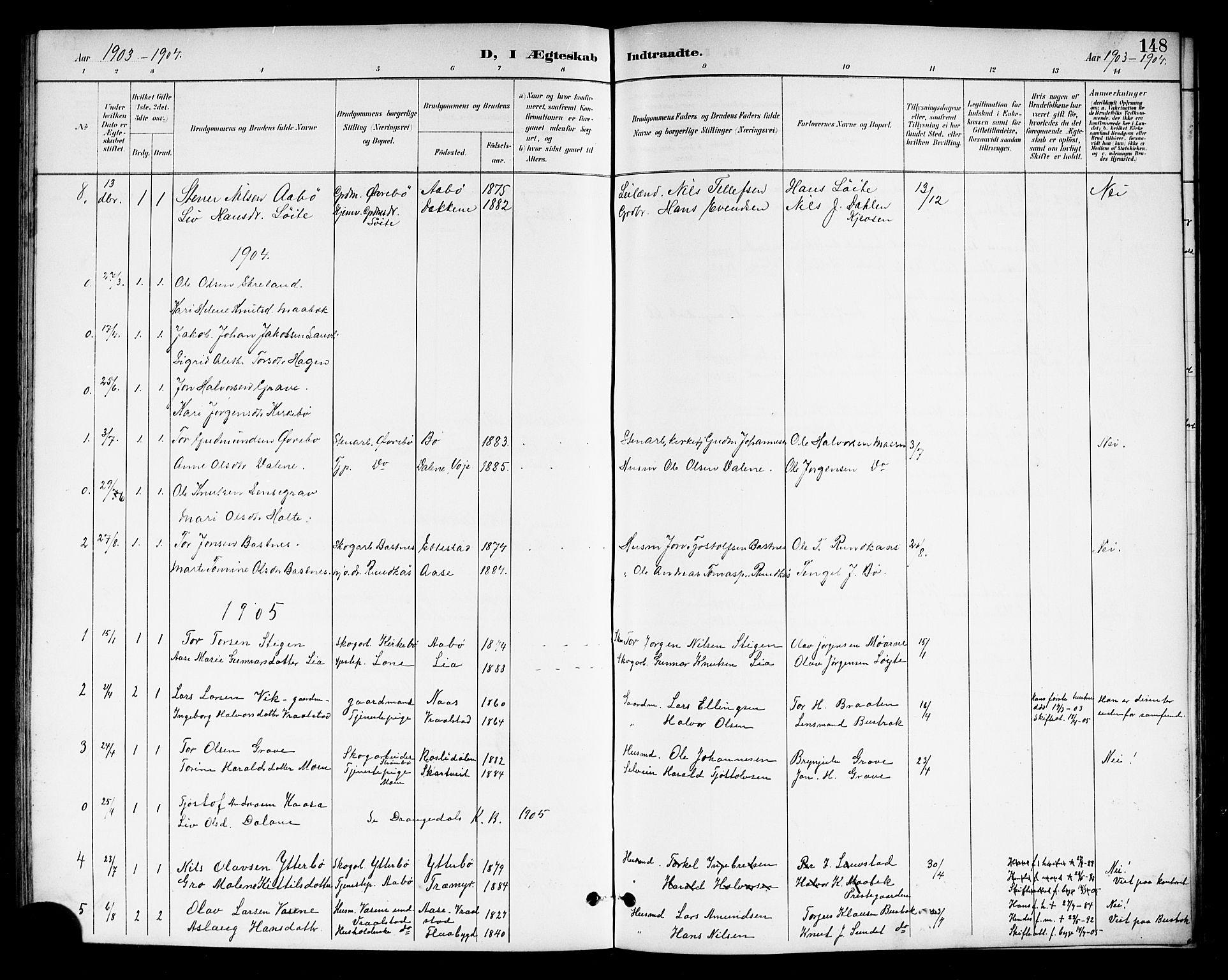 SAKO, Drangedal kirkebøker, G/Gb/L0002: Klokkerbok nr. II 2, 1895-1918, s. 148