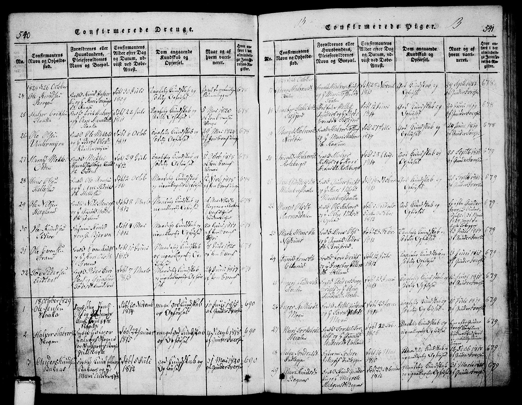 SAKO, Bø kirkebøker, G/Ga/L0001: Klokkerbok nr. 1, 1815-1831, s. 540-541
