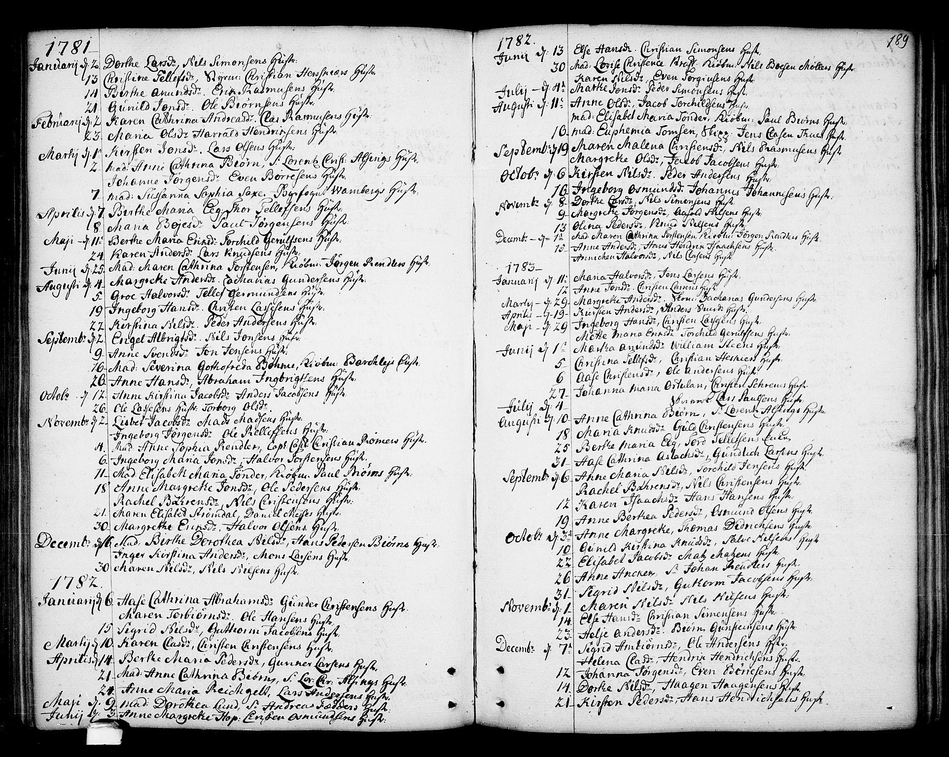 SAKO, Kragerø kirkebøker, F/Fa/L0002: Ministerialbok nr. 2, 1767-1802, s. 189