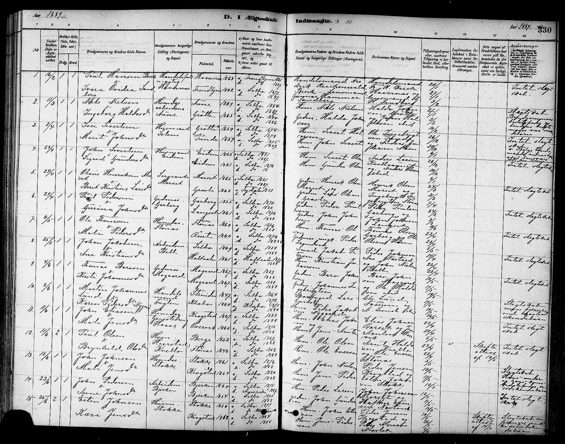 SAT, Ministerialprotokoller, klokkerbøker og fødselsregistre - Sør-Trøndelag, 695/L1148: Ministerialbok nr. 695A08, 1878-1891, s. 330