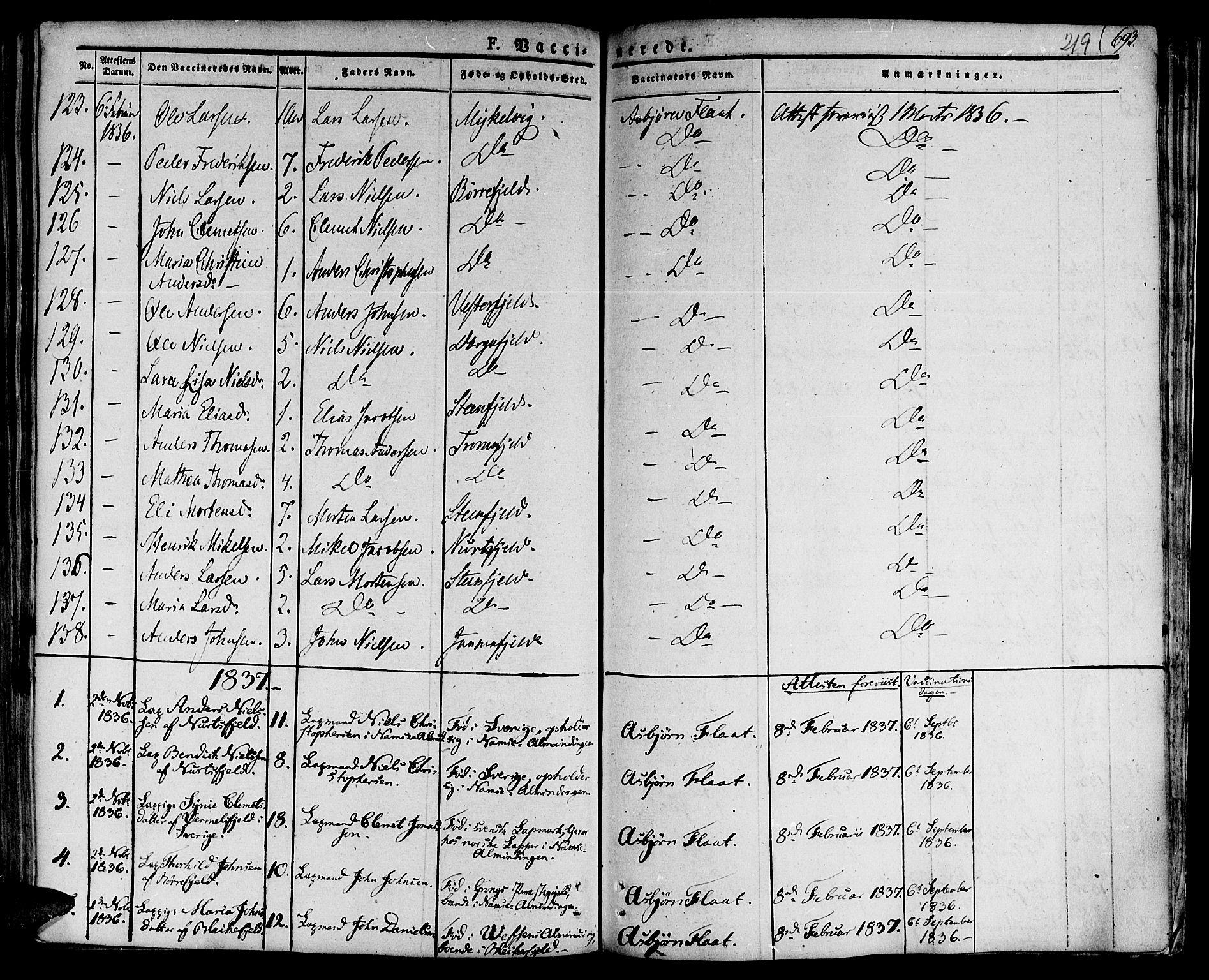 SAT, Ministerialprotokoller, klokkerbøker og fødselsregistre - Nord-Trøndelag, 758/L0510: Ministerialbok nr. 758A01 /1, 1821-1841, s. 219