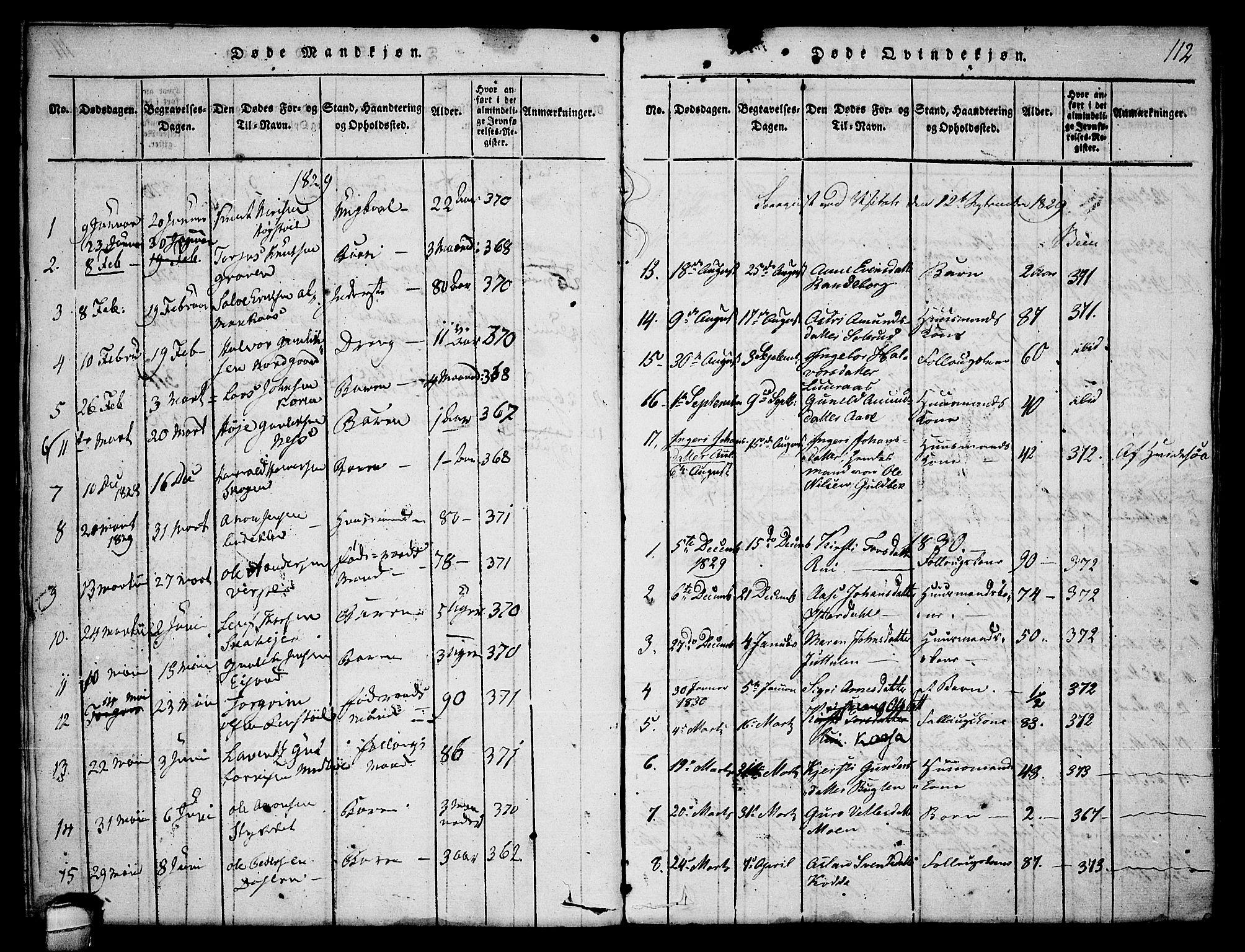 SAKO, Seljord kirkebøker, F/Fa/L0010: Ministerialbok nr. I 10, 1815-1831, s. 112