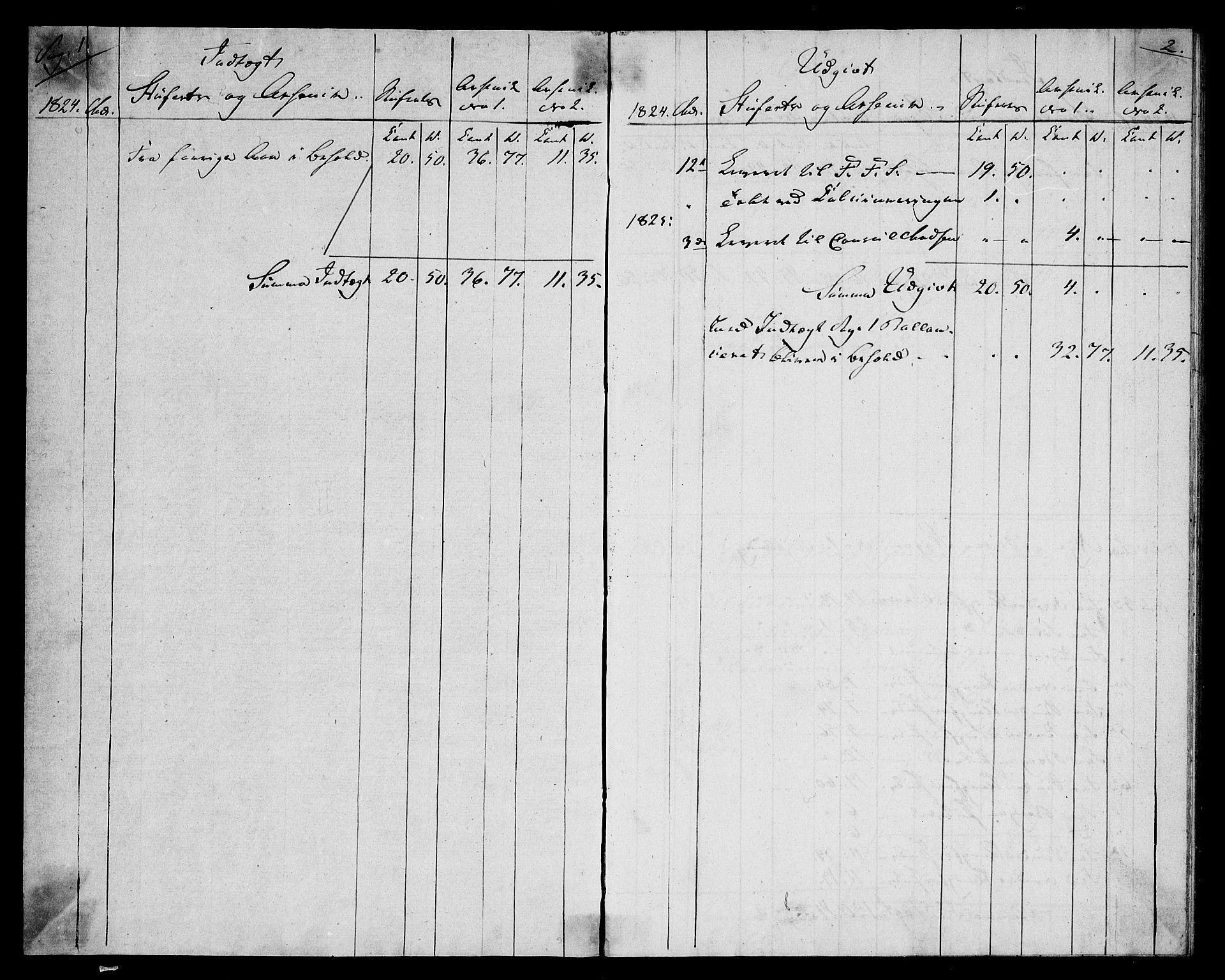 RA, Modums Blaafarveværk, G/Gd/Gdb/L0190: Materialhovedbok, 1824-1825, s. 2