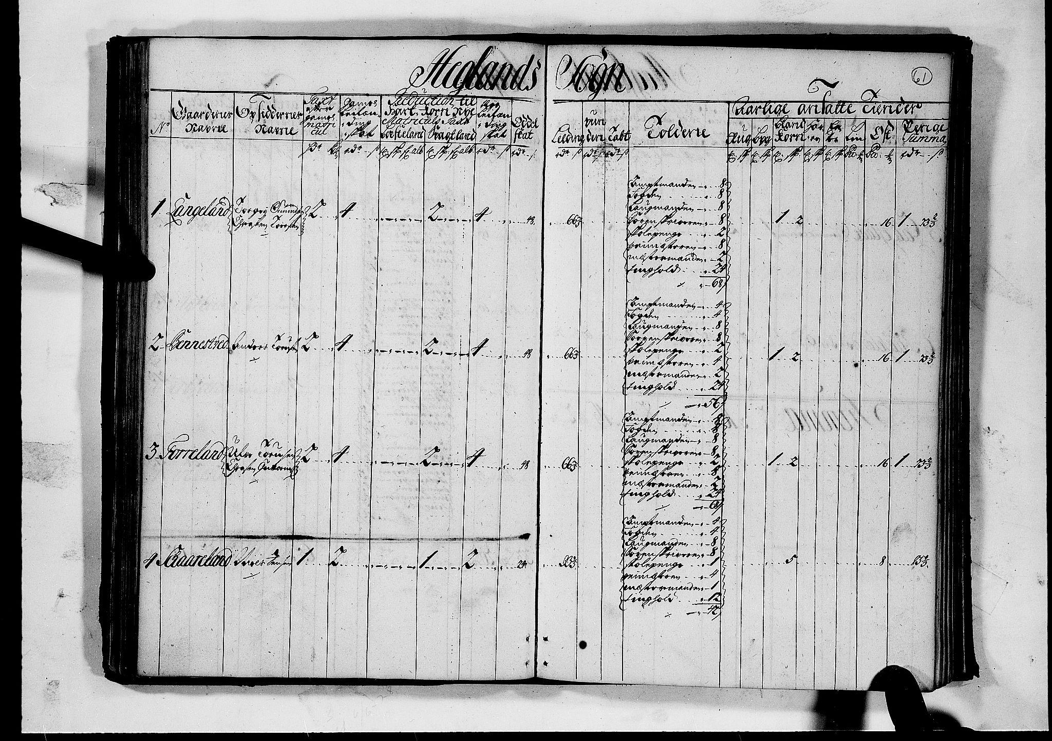RA, Rentekammeret inntil 1814, Realistisk ordnet avdeling, N/Nb/Nbf/L0126: Råbyggelag matrikkelprotokoll, 1723, s. 60b-61a