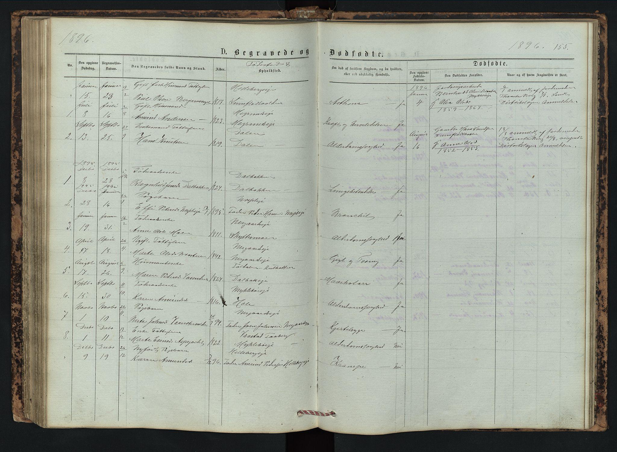SAH, Vestre Gausdal prestekontor, Klokkerbok nr. 2, 1874-1897, s. 155