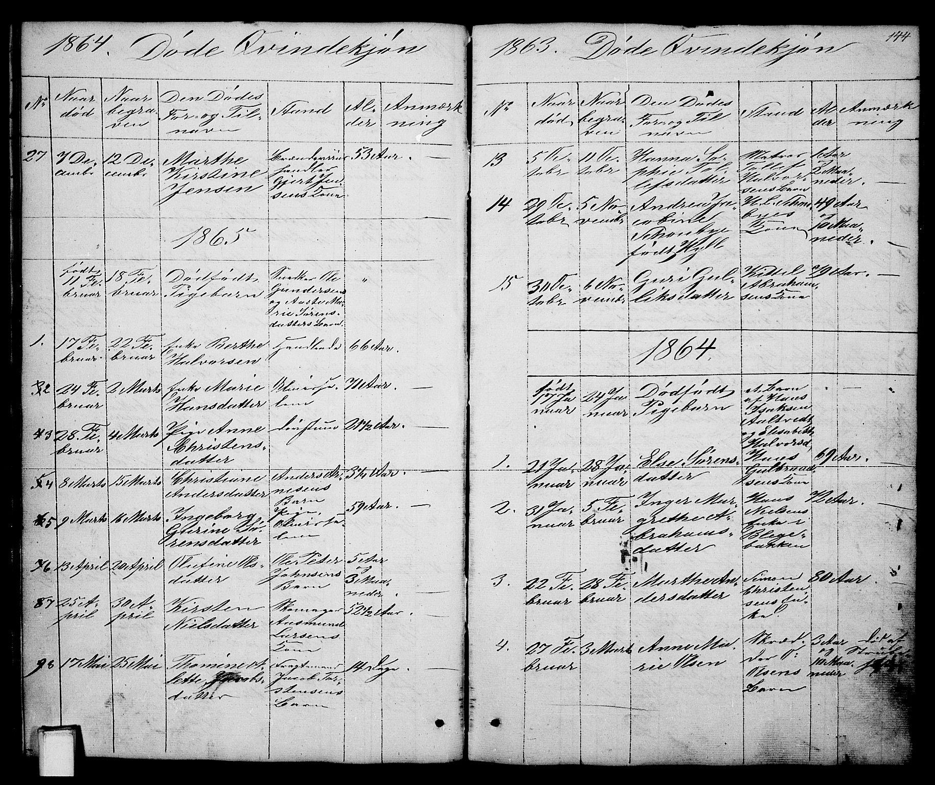 SAKO, Brevik kirkebøker, G/Ga/L0002: Klokkerbok nr. 2, 1846-1865, s. 144