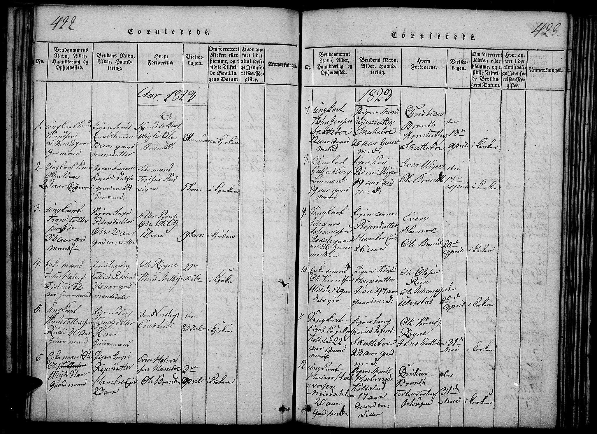 SAH, Slidre prestekontor, Ministerialbok nr. 2, 1814-1830, s. 422-423