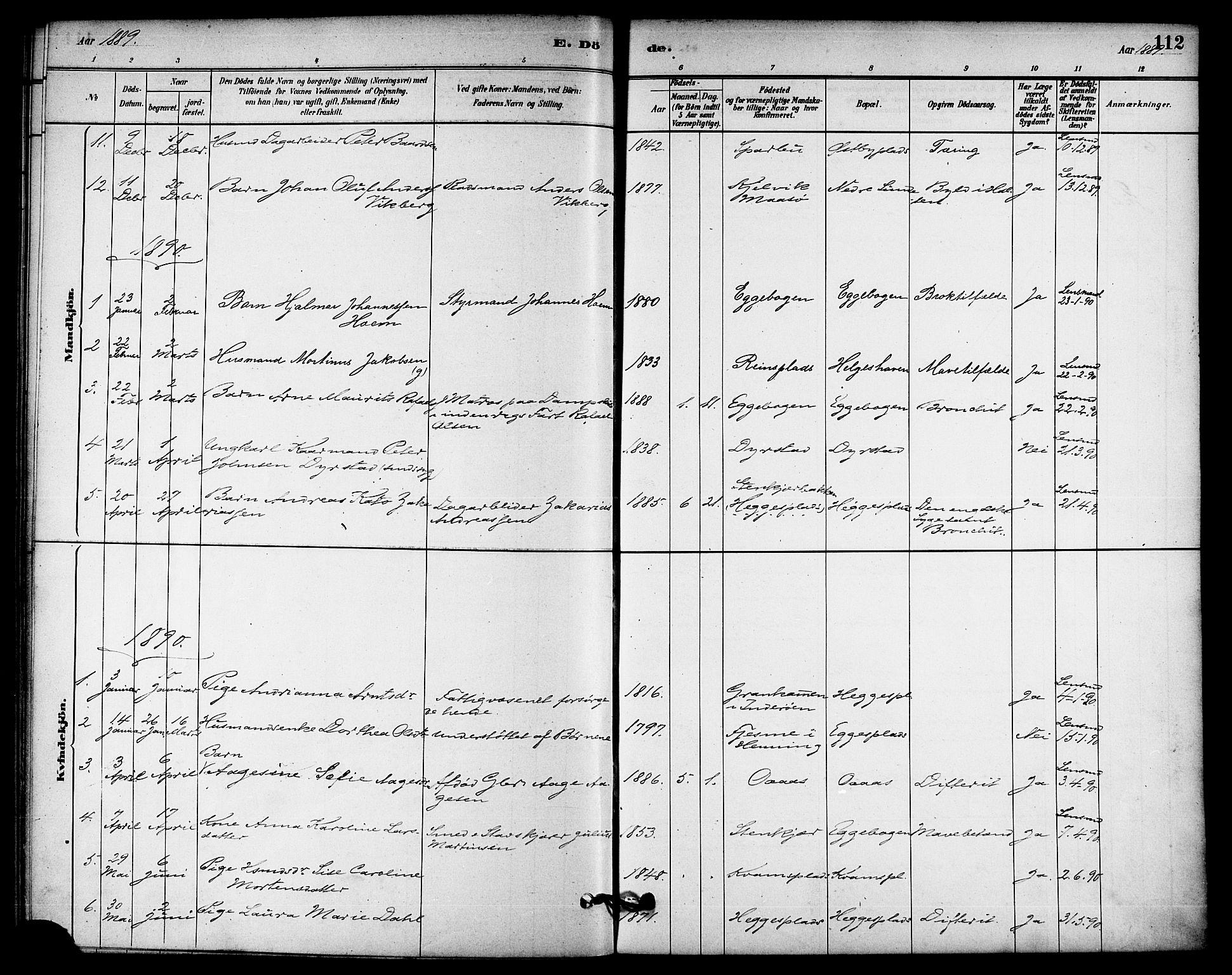 SAT, Ministerialprotokoller, klokkerbøker og fødselsregistre - Nord-Trøndelag, 740/L0378: Ministerialbok nr. 740A01, 1881-1895, s. 112