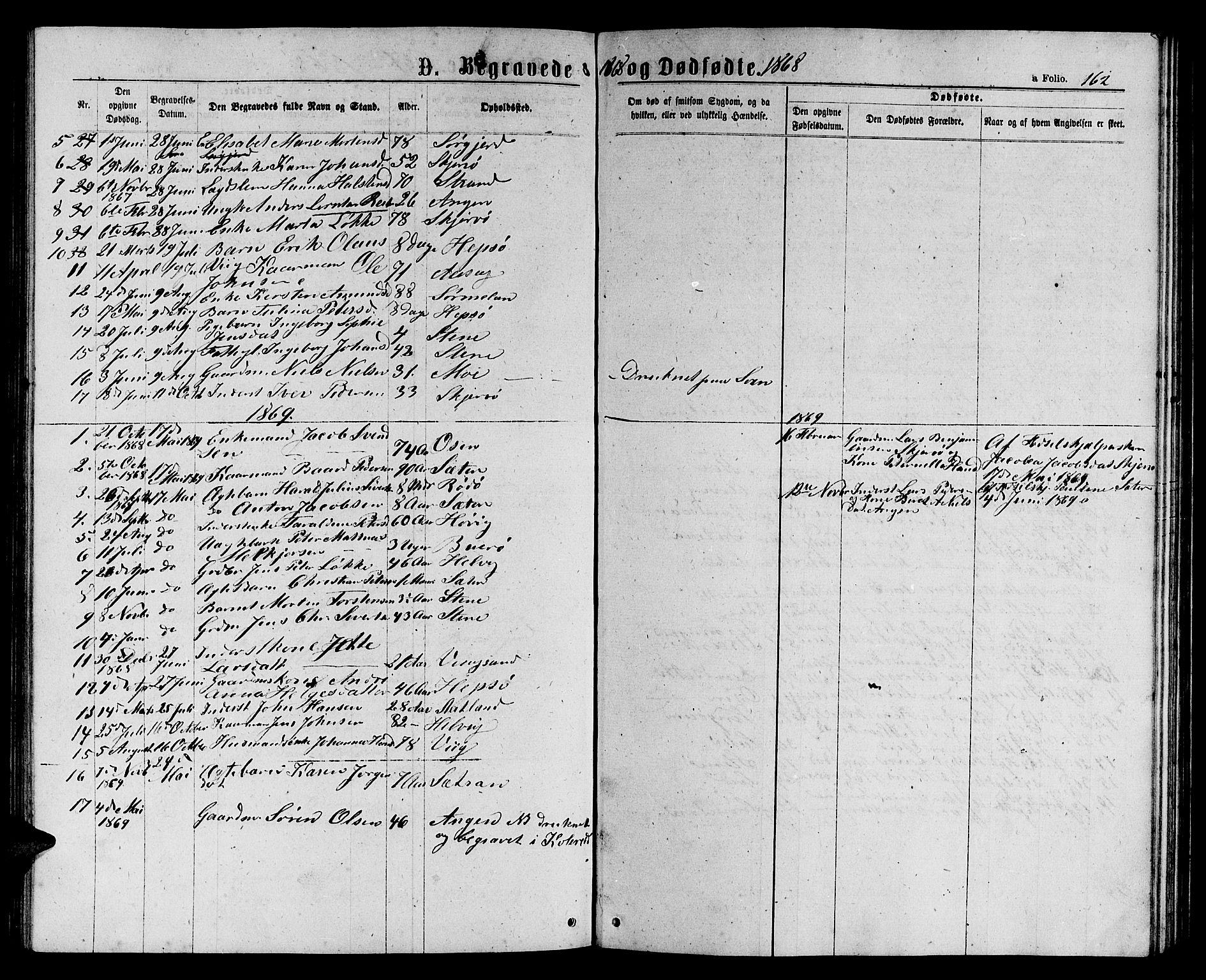 SAT, Ministerialprotokoller, klokkerbøker og fødselsregistre - Sør-Trøndelag, 658/L0725: Klokkerbok nr. 658C01, 1867-1882, s. 162