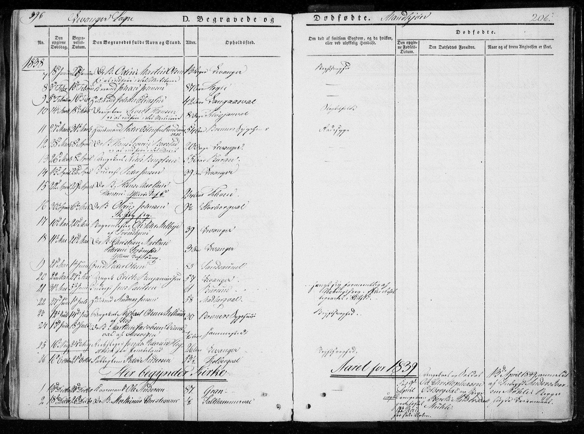 SAT, Ministerialprotokoller, klokkerbøker og fødselsregistre - Nord-Trøndelag, 720/L0183: Ministerialbok nr. 720A01, 1836-1855, s. 206