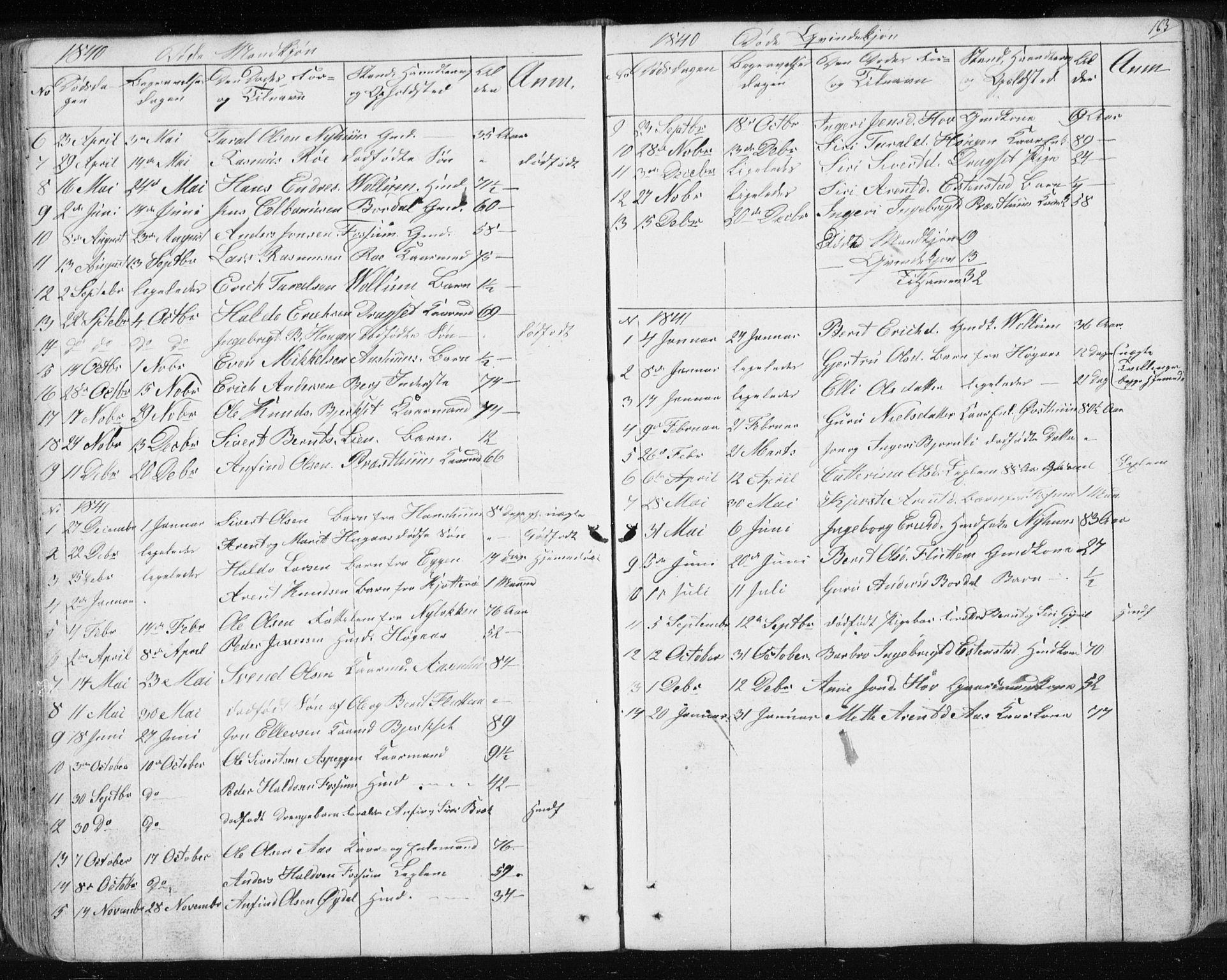 SAT, Ministerialprotokoller, klokkerbøker og fødselsregistre - Sør-Trøndelag, 689/L1043: Klokkerbok nr. 689C02, 1816-1892, s. 163
