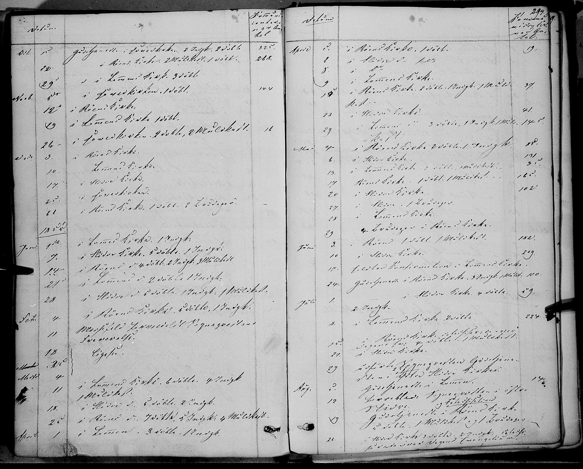 SAH, Vestre Slidre prestekontor, Ministerialbok nr. 1, 1844-1855, s. 294