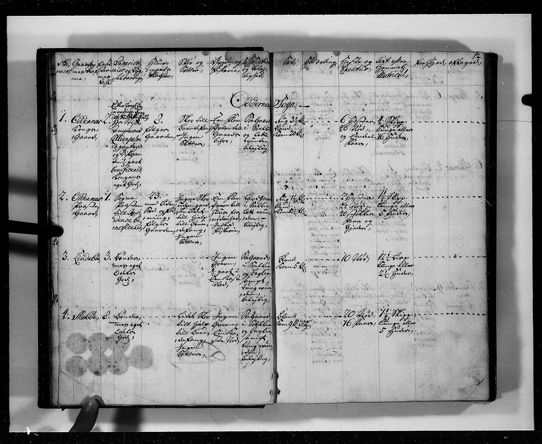 RA, Rentekammeret inntil 1814, Realistisk ordnet avdeling, N/Nb/Nbf/L0127: Mandal eksaminasjonsprotokoll, 1723, s. 11b-12a