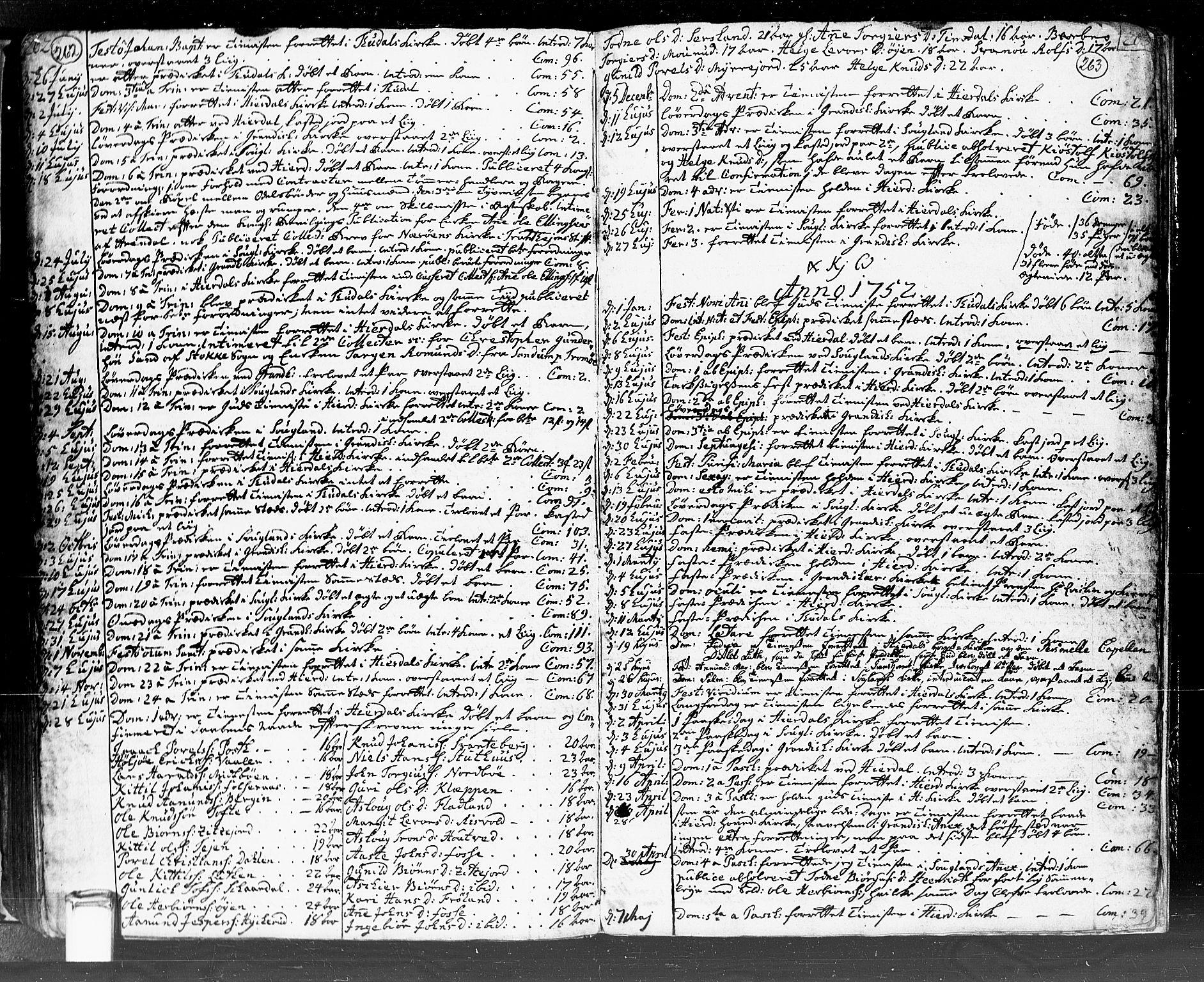 SAKO, Hjartdal kirkebøker, F/Fa/L0002: Ministerialbok nr. I 2, 1716-1754, s. 262-263