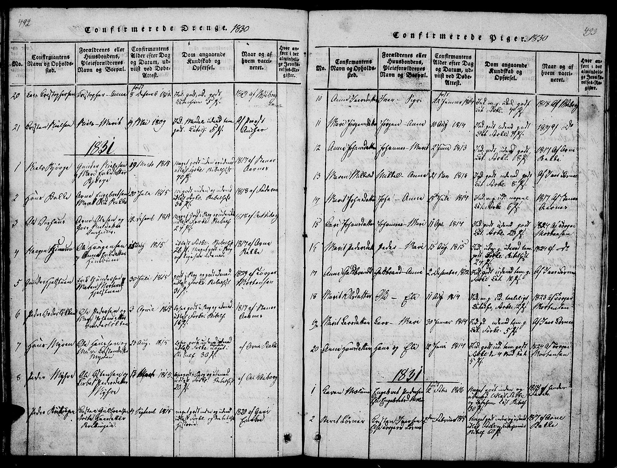 SAH, Ringebu prestekontor, Klokkerbok nr. 1, 1821-1839, s. 492-493