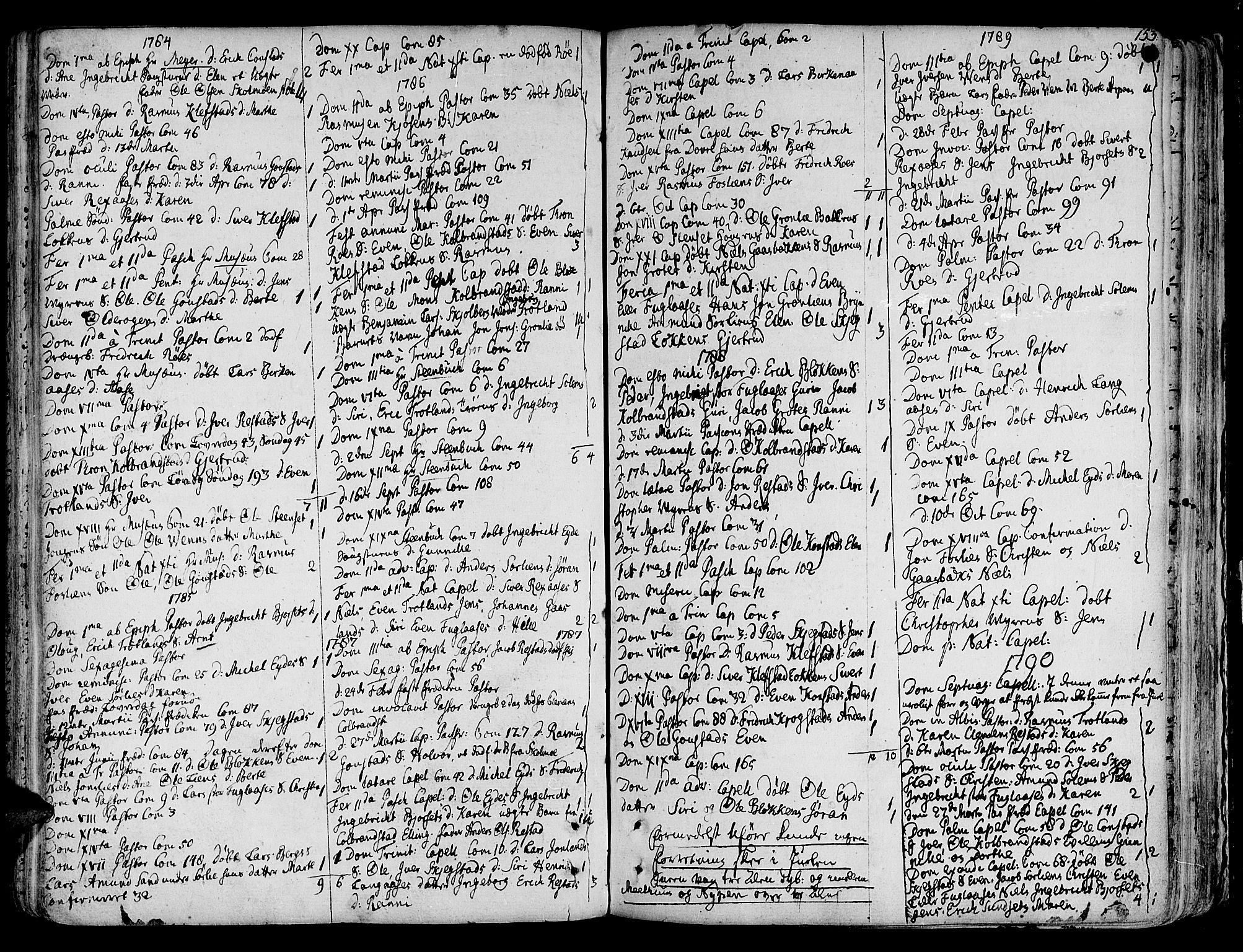 SAT, Ministerialprotokoller, klokkerbøker og fødselsregistre - Sør-Trøndelag, 691/L1064: Ministerialbok nr. 691A02 /4, 1768-1815, s. 153