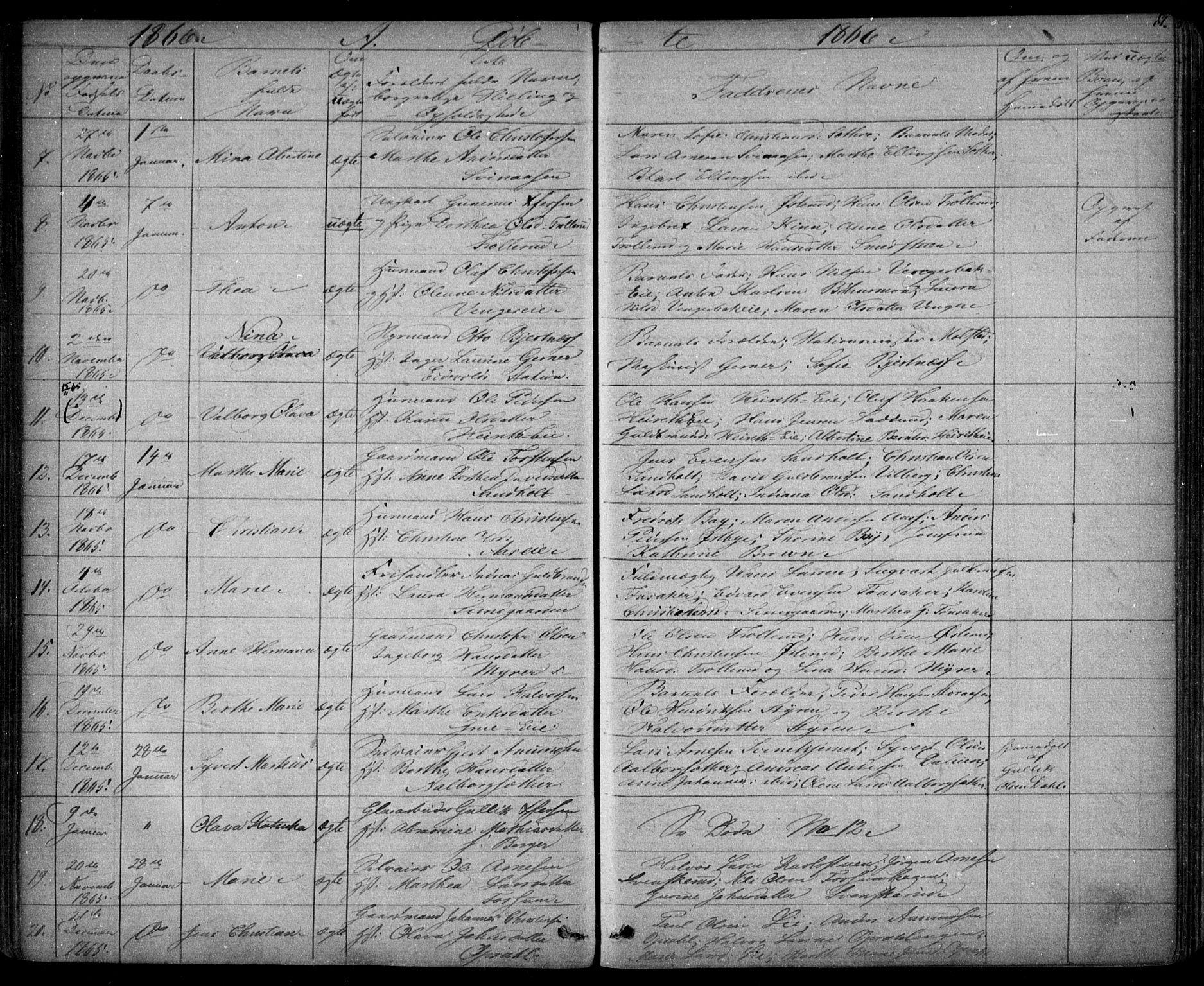 SAO, Eidsvoll prestekontor Kirkebøker, G/Ga/L0001: Klokkerbok nr. I 1, 1861-1866, s. 81