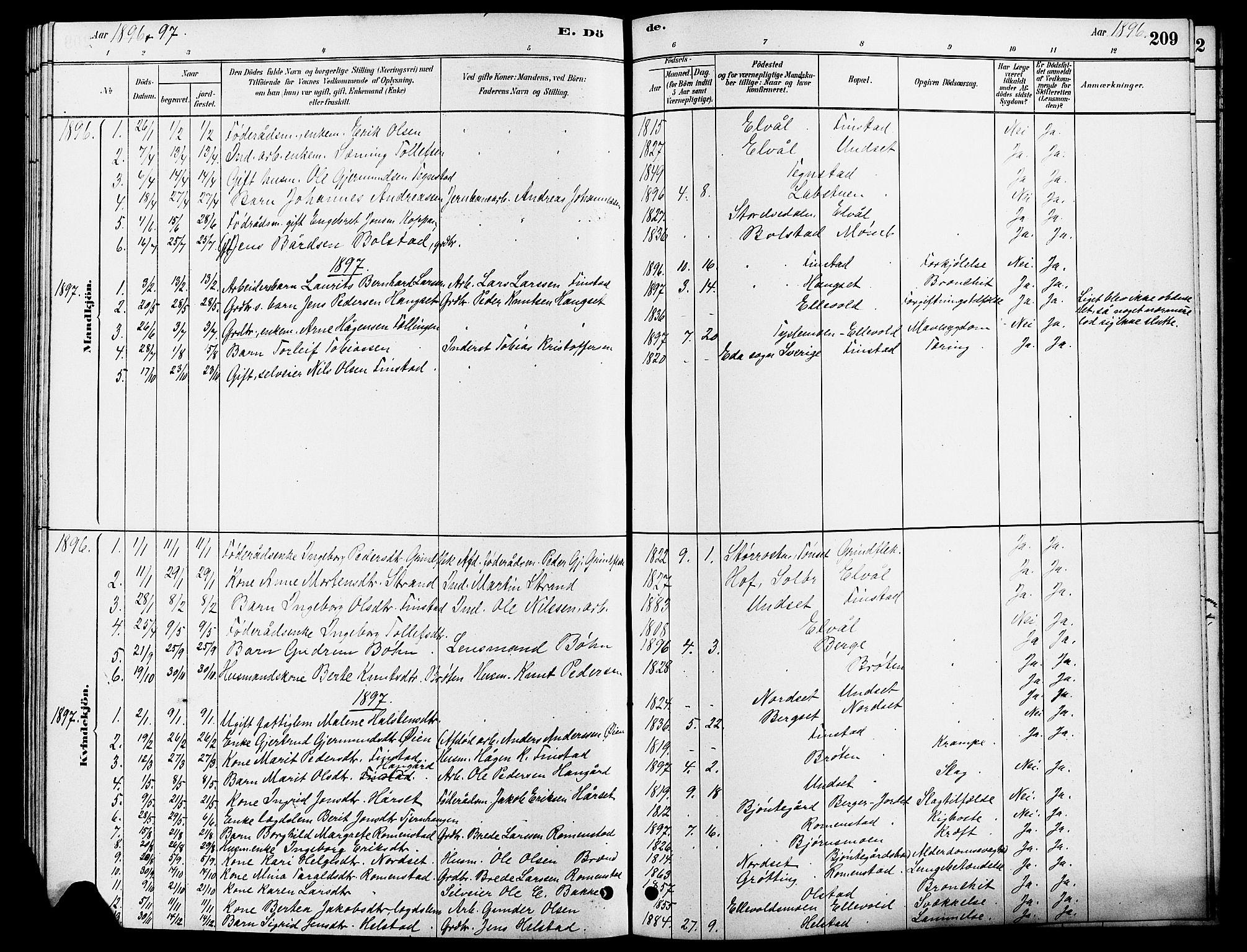 SAH, Rendalen prestekontor, H/Ha/Hab/L0003: Klokkerbok nr. 3, 1879-1904, s. 209