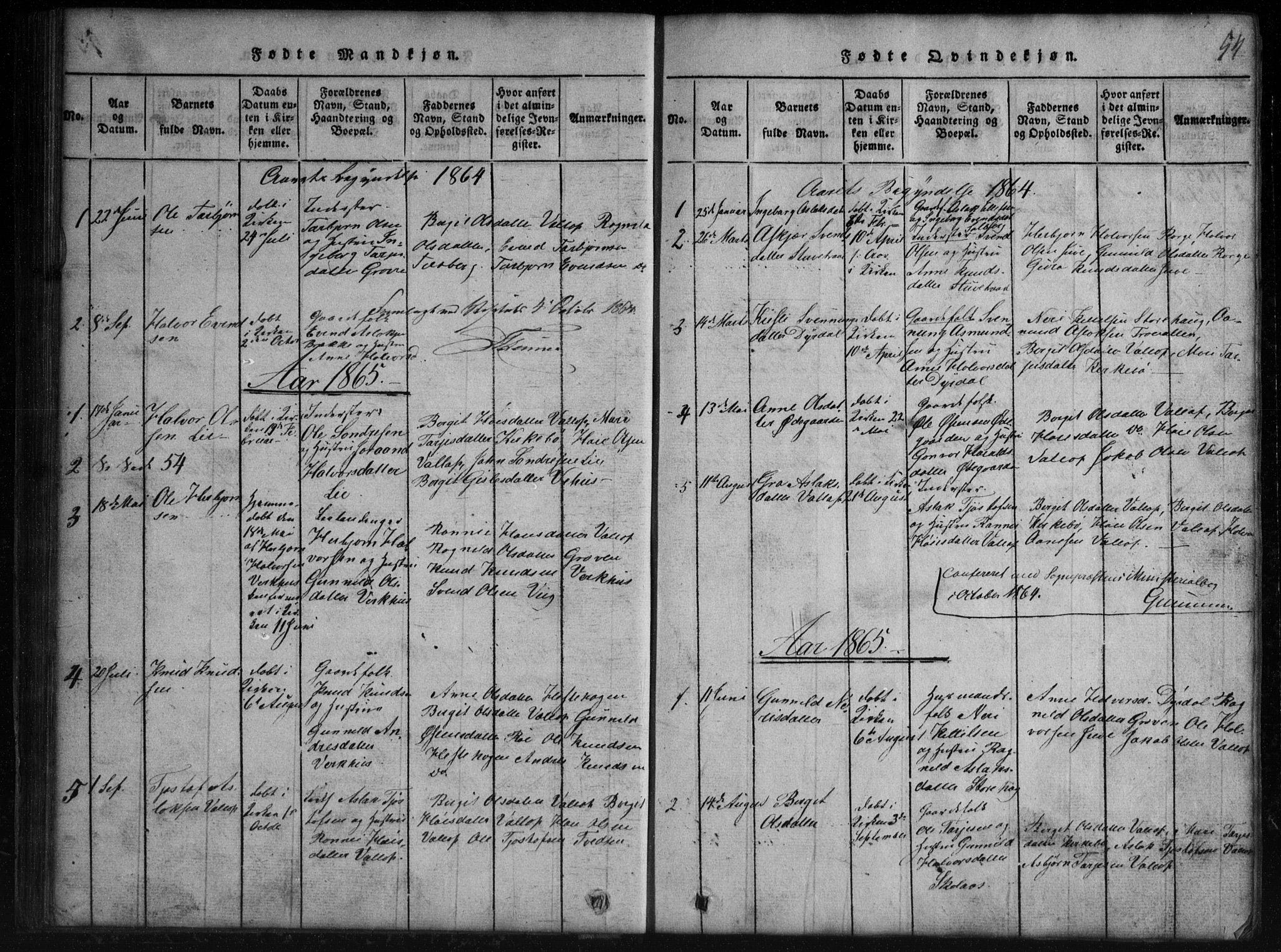 SAKO, Rauland kirkebøker, G/Gb/L0001: Klokkerbok nr. II 1, 1815-1886, s. 54