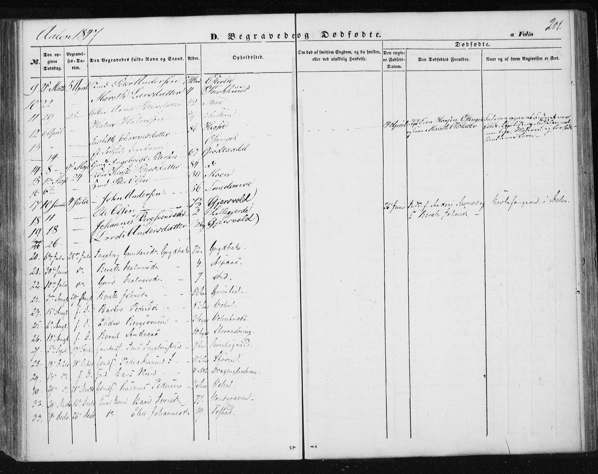 SAT, Ministerialprotokoller, klokkerbøker og fødselsregistre - Sør-Trøndelag, 685/L0965: Ministerialbok nr. 685A06 /3, 1846-1859, s. 201